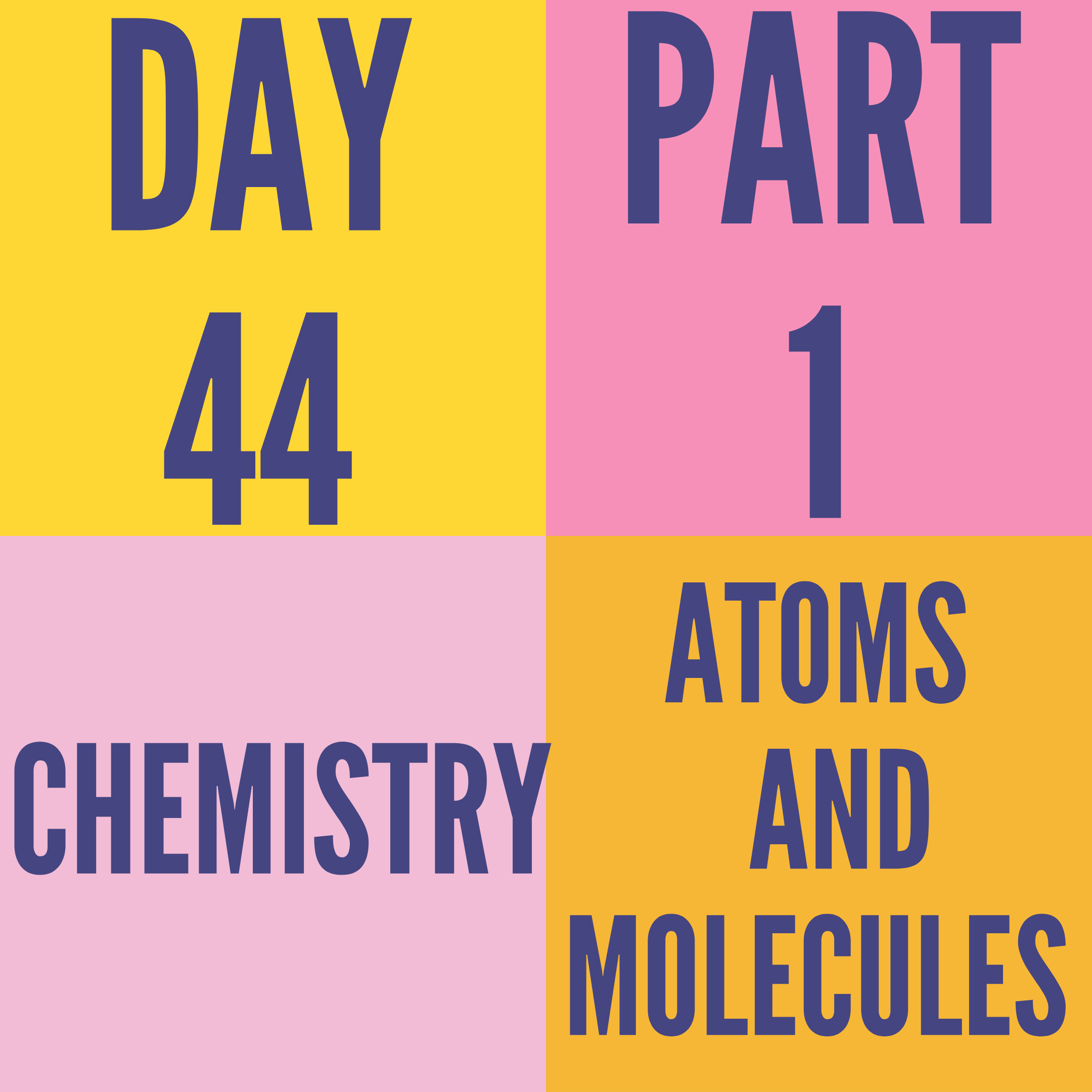 DAY-44 PART-1 ATOMS AND MOLECULES