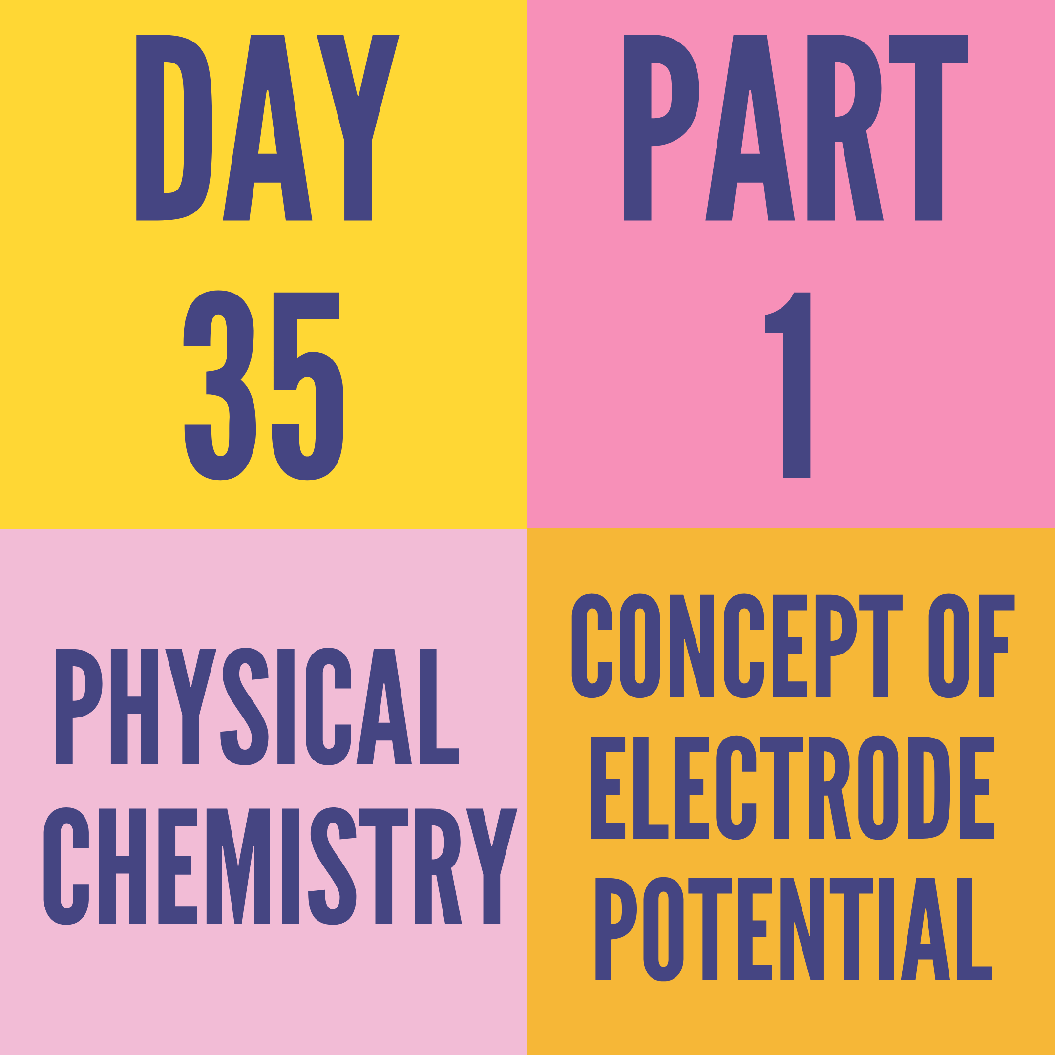DAY-35 PART-1 CONCEPT OF ELECTRODE POTENTIAL