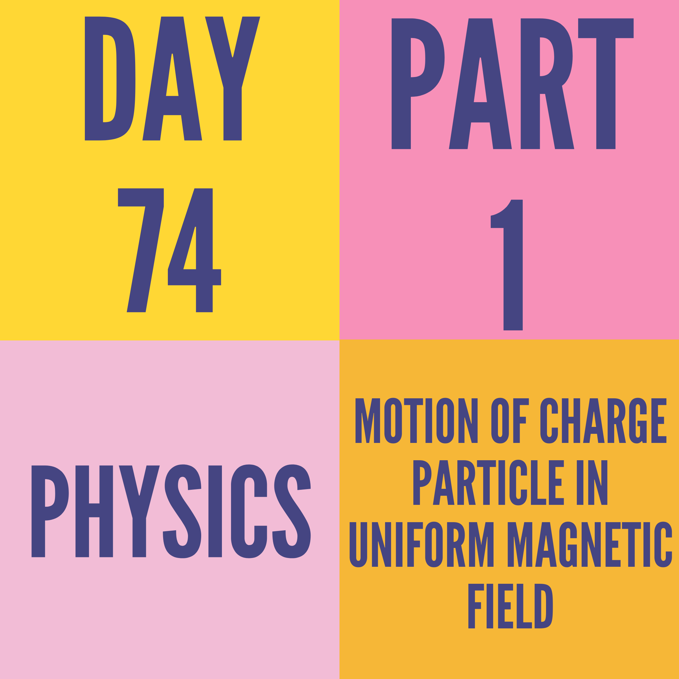 DAY-74 PART-1 MOTION OF CHARGE PARTICLE IN UNIFORM MAGNETIC FIELD