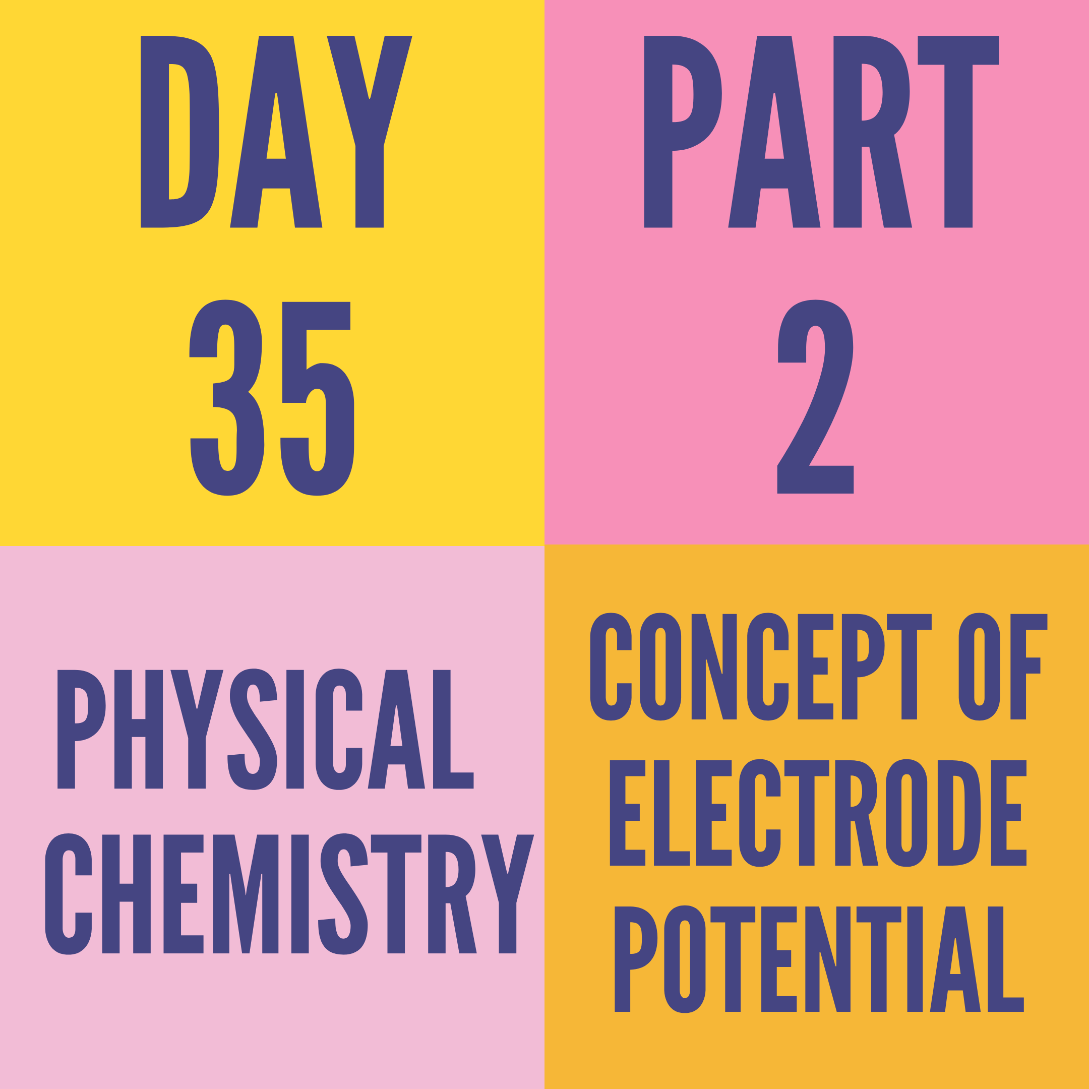 DAY-35 PART-2 CONCEPT OF ELECTRODE POTENTIAL