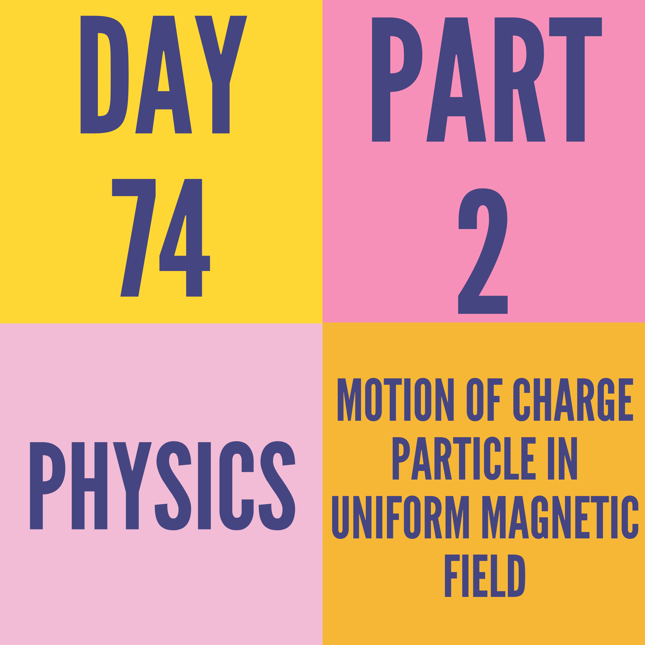 DAY-74 PART-2 MOTION OF CHARGE PARTICLE IN UNIFORM MAGNETIC FIELD