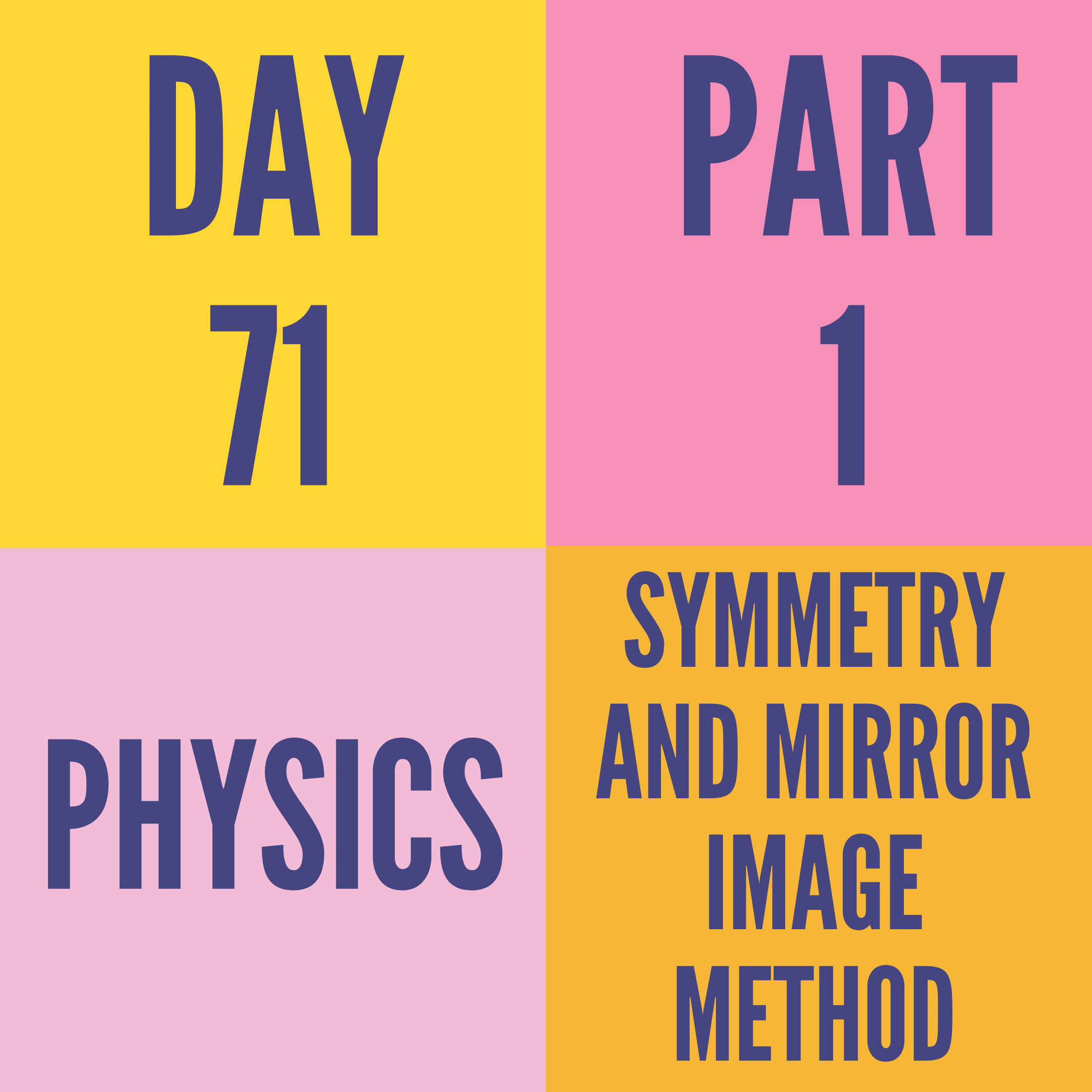 DAY-71 PART-1  SYMMETRY AND MIRROR IMAGE METHOD