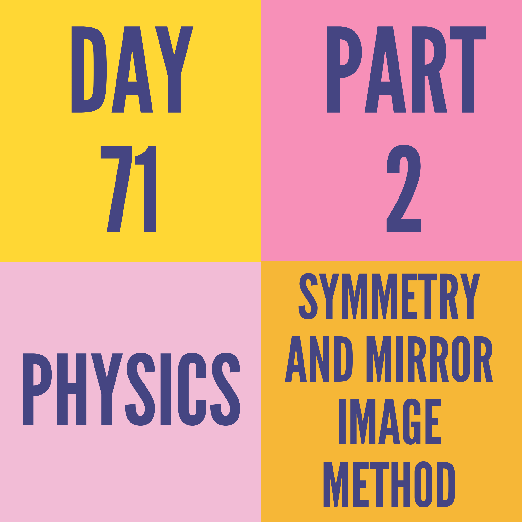 DAY-71 PART-2  SYMMETRY AND MIRROR IMAGE METHOD