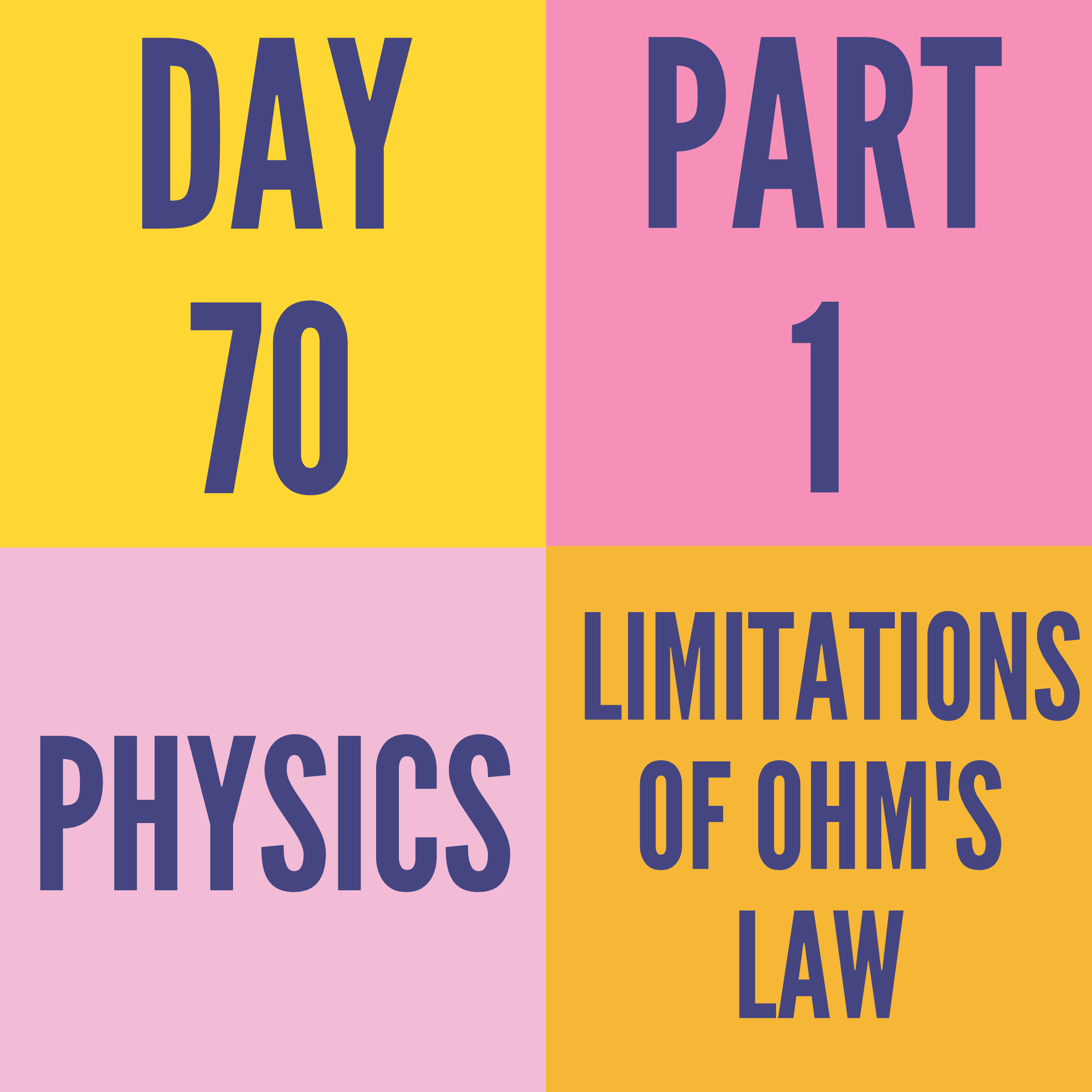 DAY-70 PART-1  LIMITATIONS OF OHM'S LAW