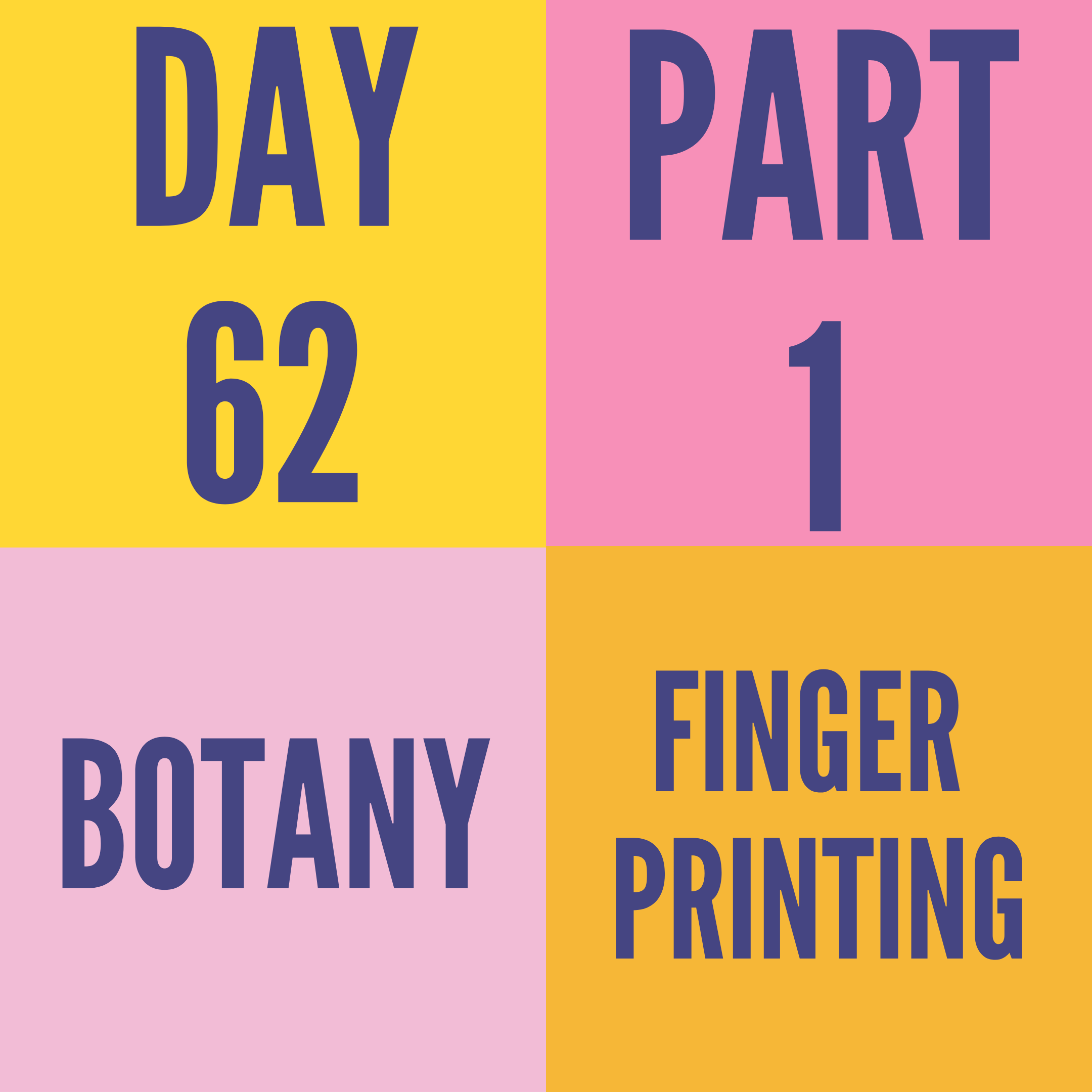 DAY-62 PART-1 FINGER PRINTING