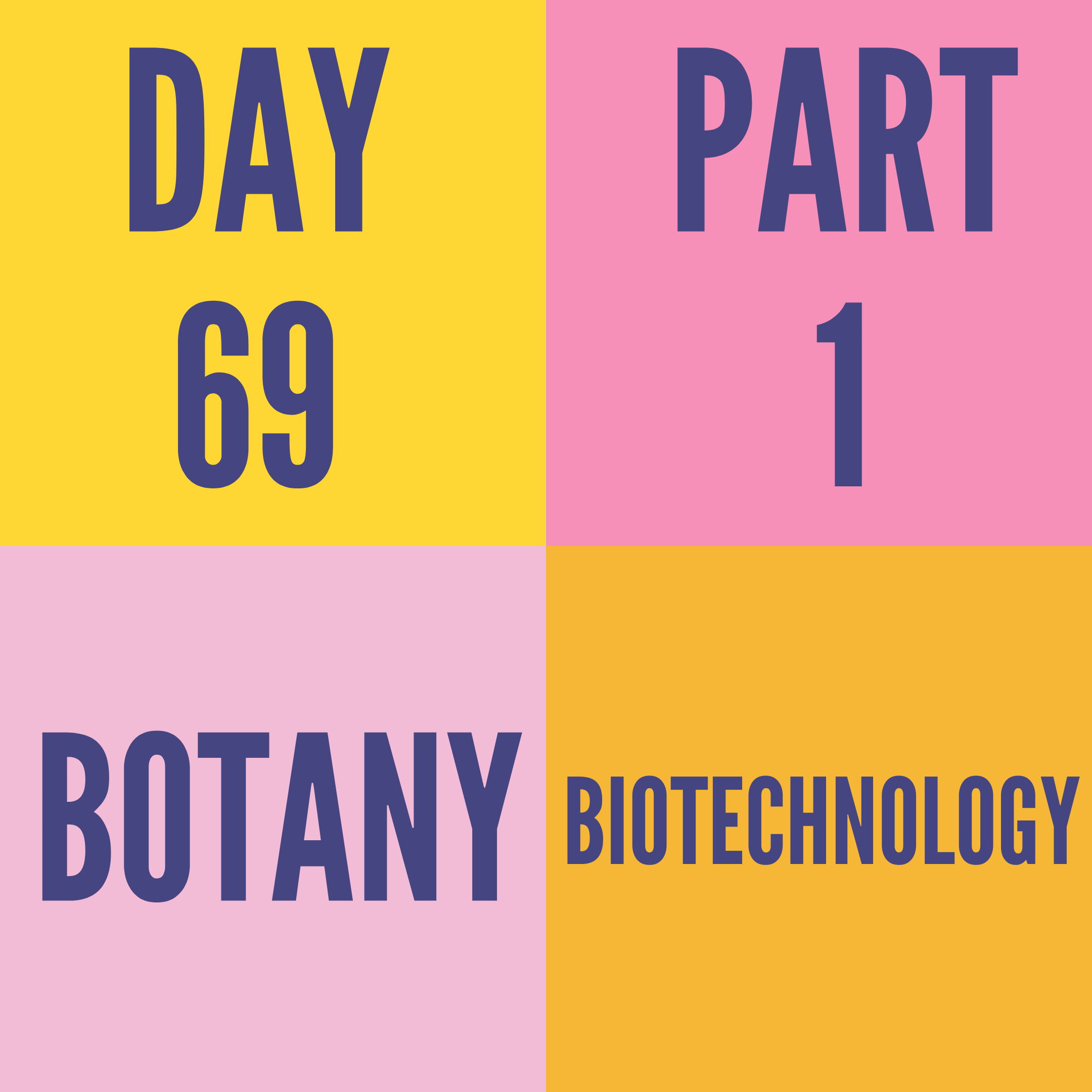 DAY-69 PART-1 BIOTECHNOLOGY
