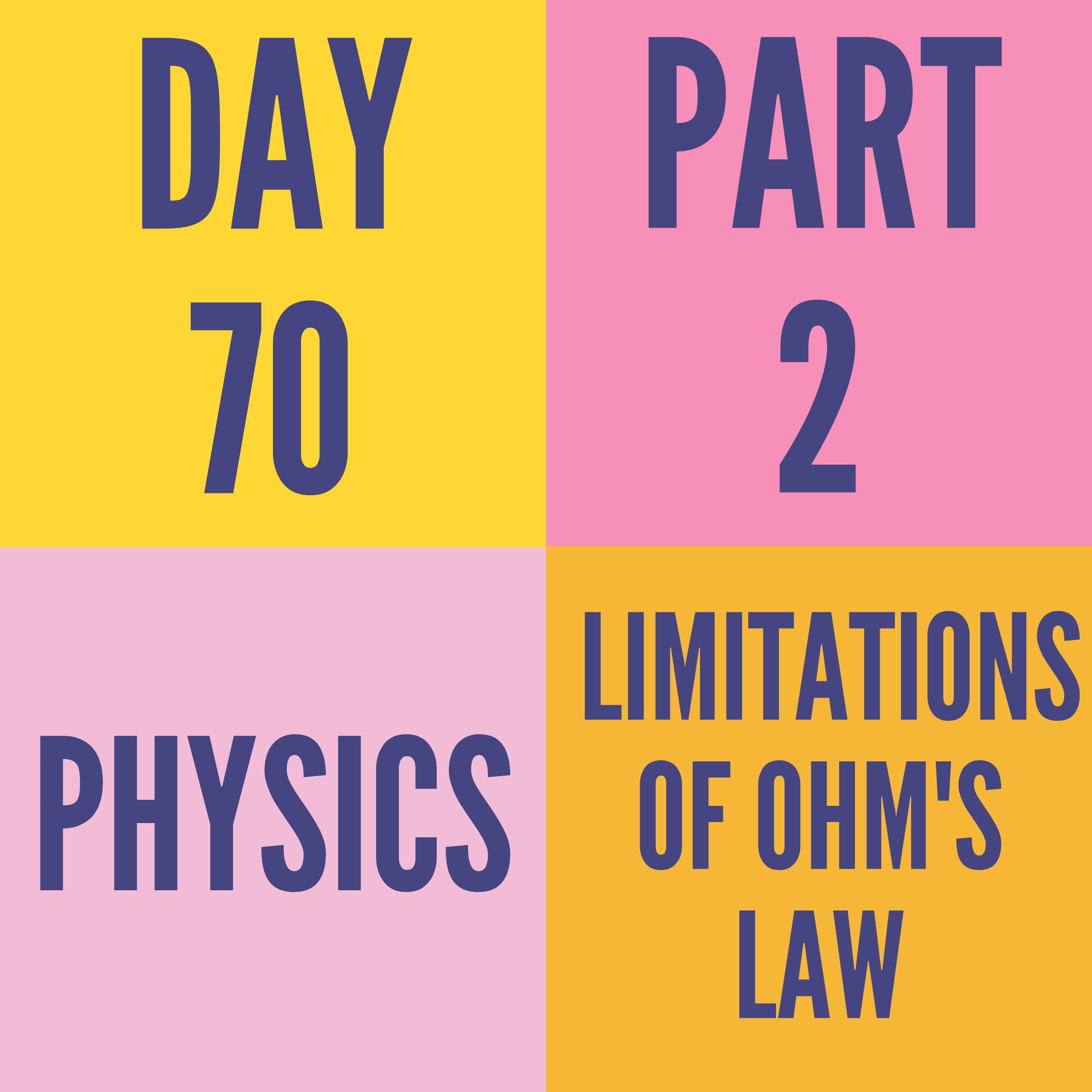 DAY-70 PART-2  LIMITATIONS OF OHM'S LAW