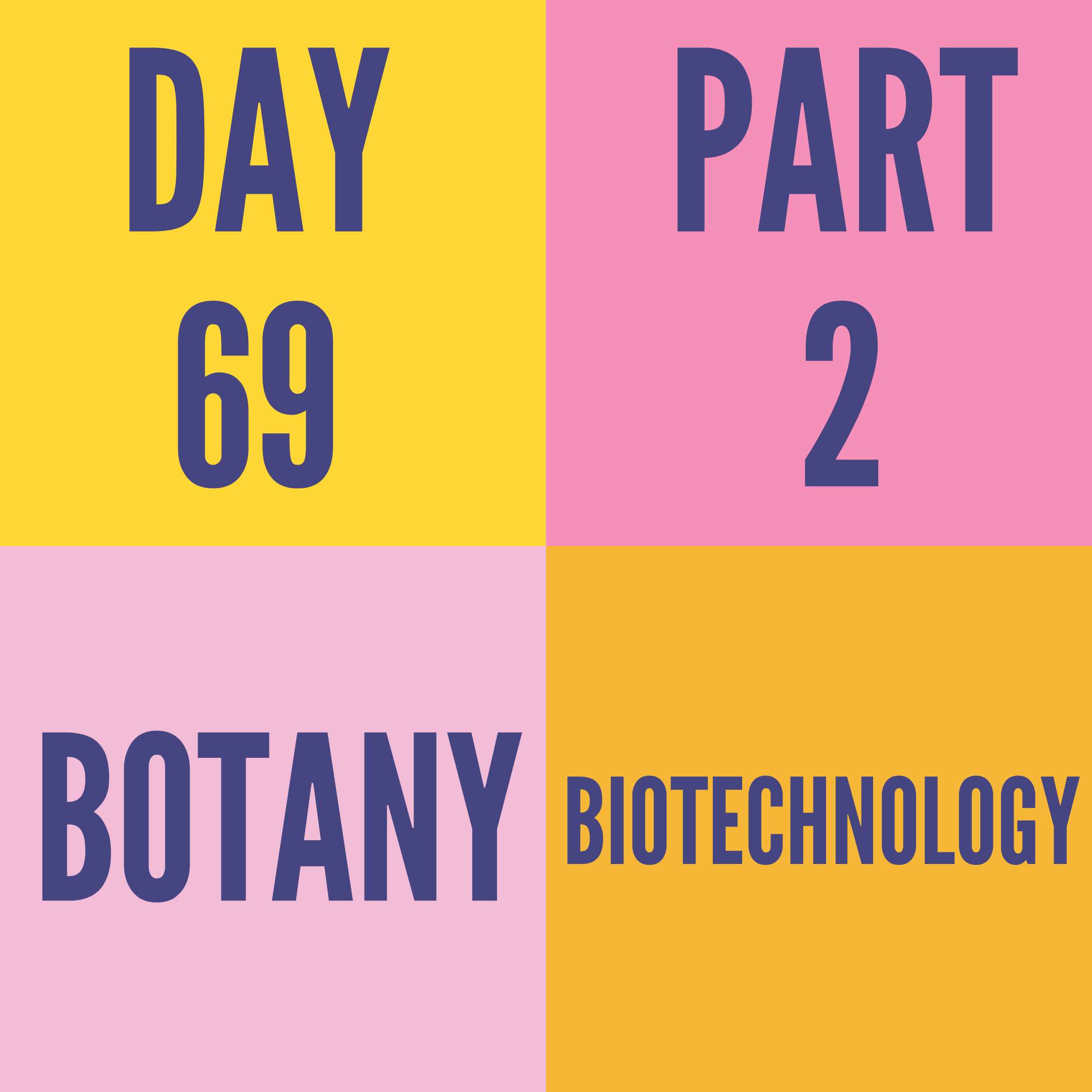 DAY-69 PART-2 BIOTECHNOLOGY