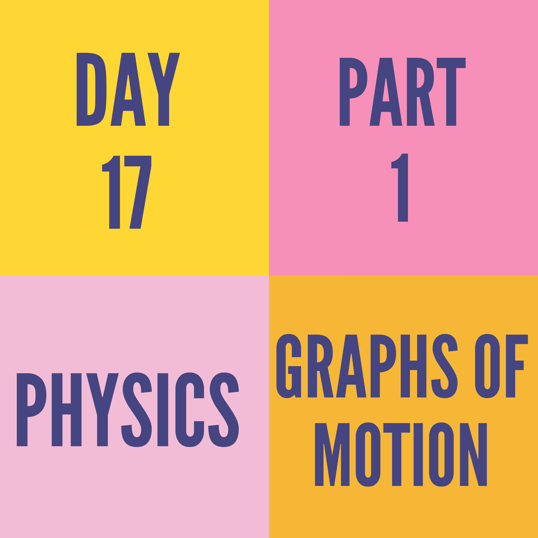 DAY-17 PART-1 GRAPHS OF MOTION