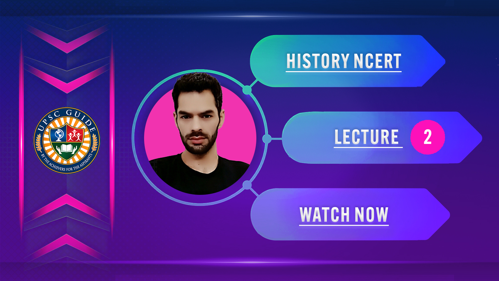 History NCERT  L 2  By Suhail Sir