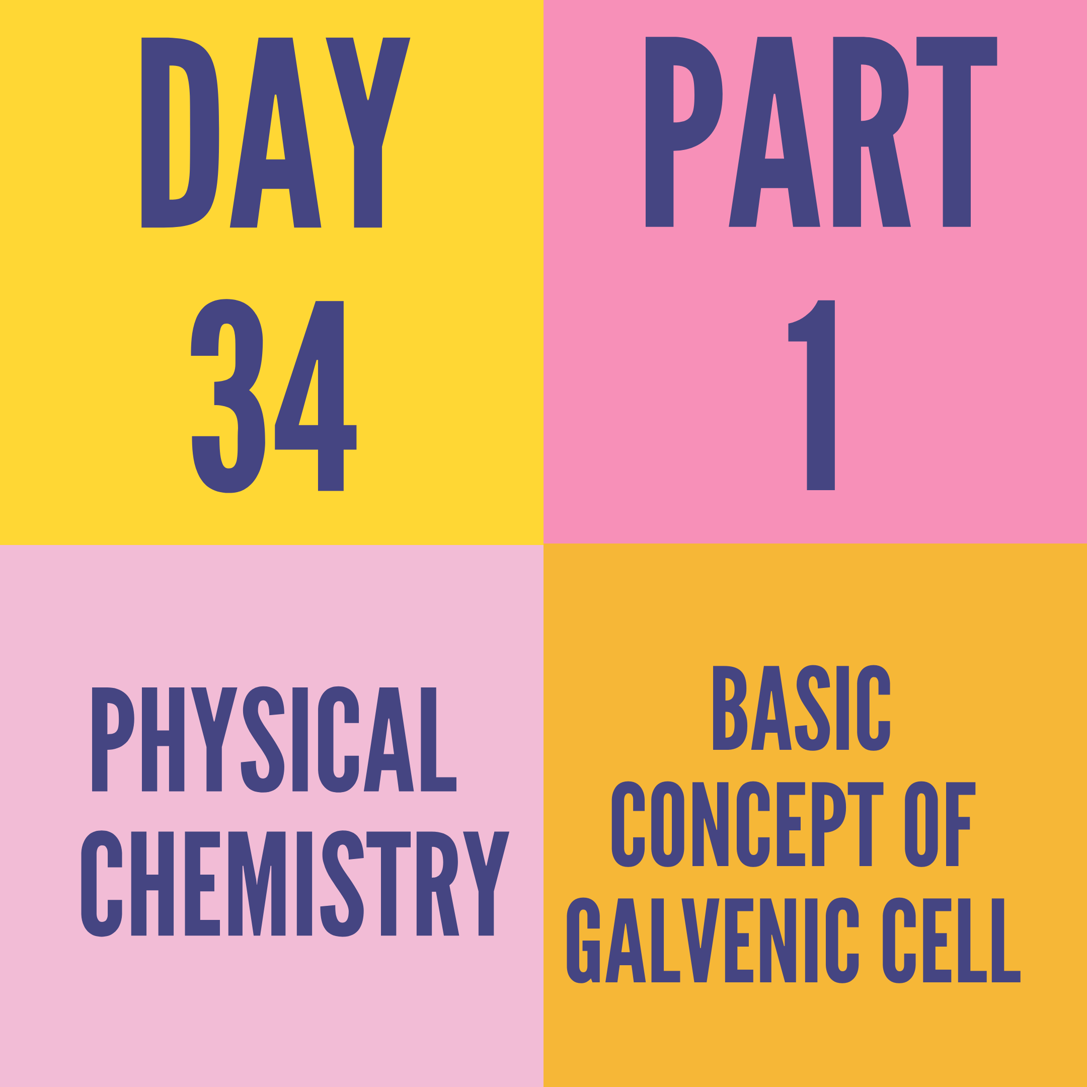 DAY-34 PART-1 BASIC CONCEPT OF GALVENIC CELL