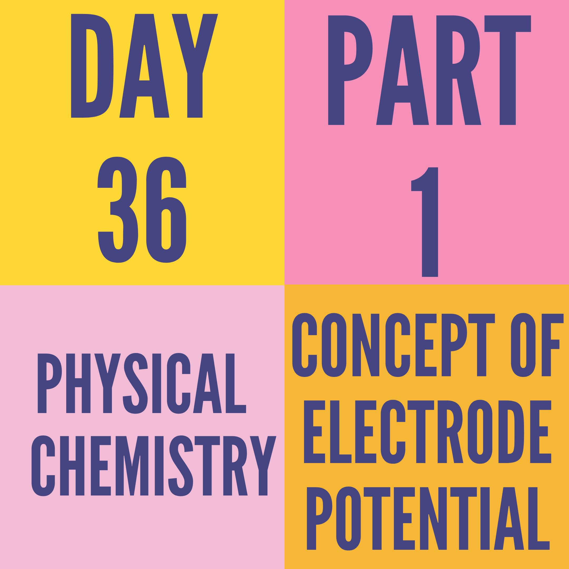 DAY-36 PART-1 CONCEPT OF ELECTRODE POTENTIAL