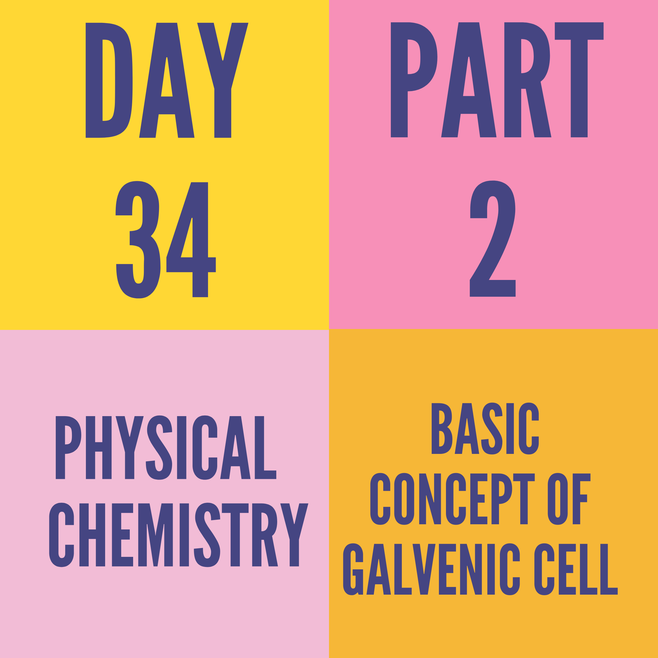 DAY-34 PART-2 BASIC CONCEPT OF GALVENIC CELL