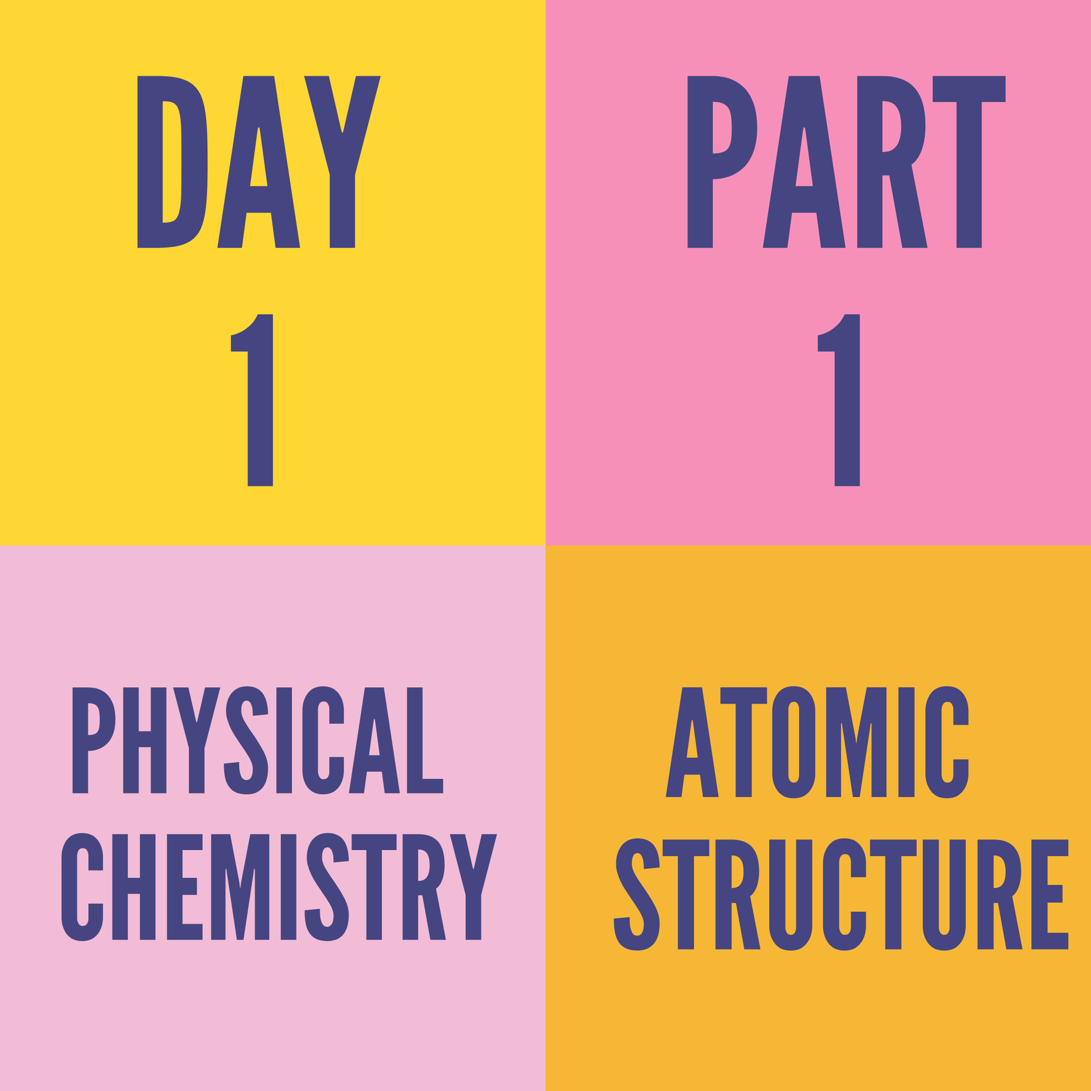DAY-1 PART-1 ATOMIC STRUCTURE