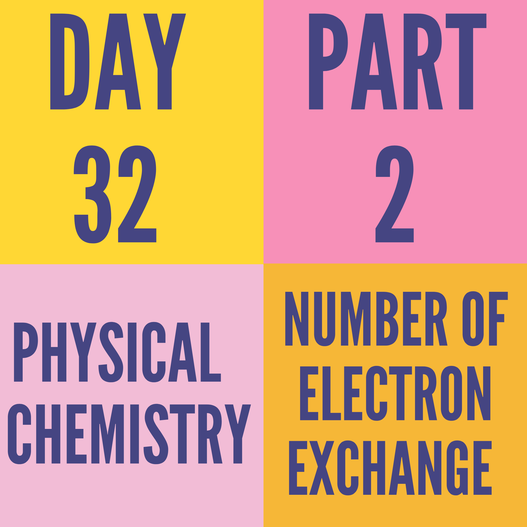 DAY-32 PART-2 NUMBER OF ELECTRON EXCHANGE