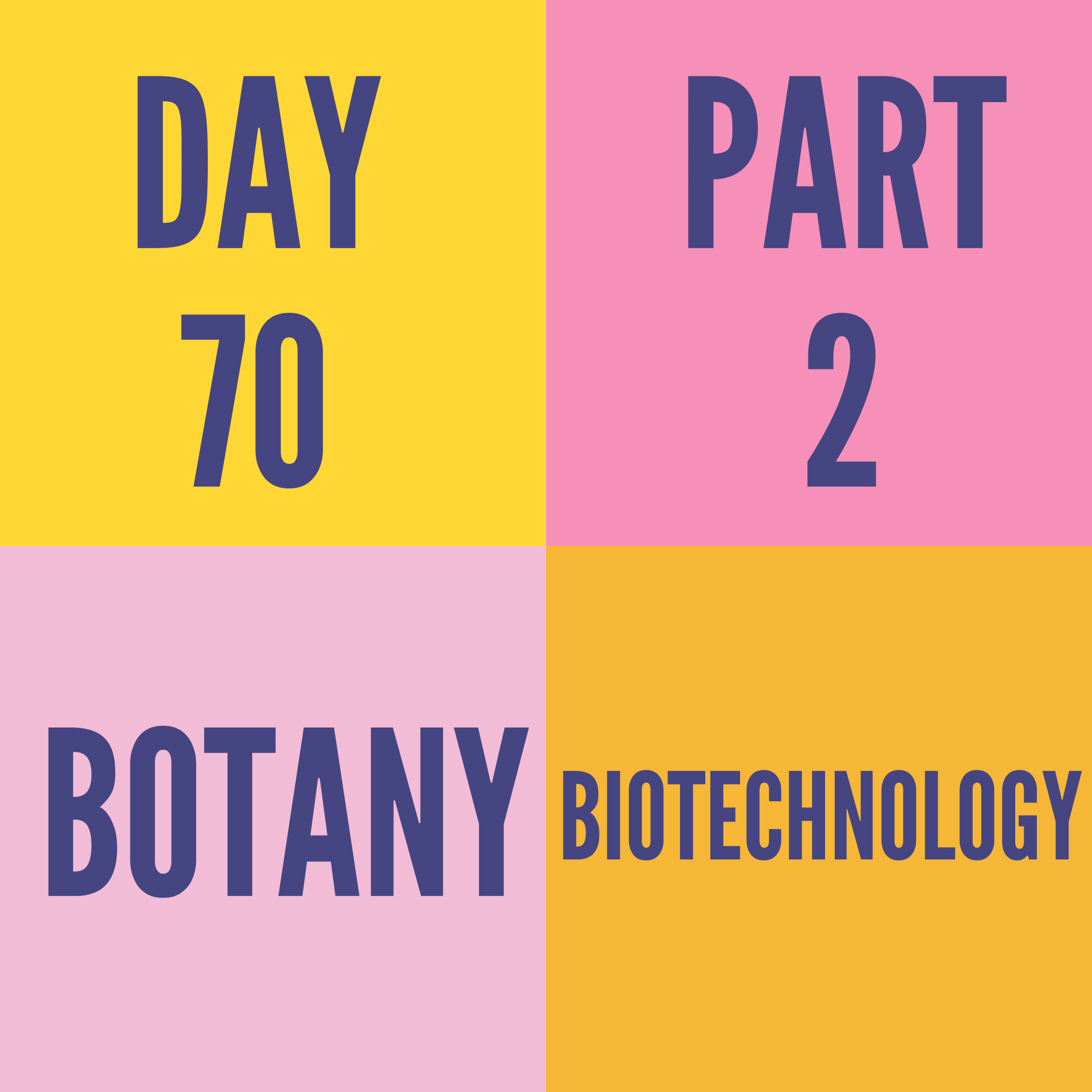 DAY-70 PART-2 BIOTECHNOLOGY