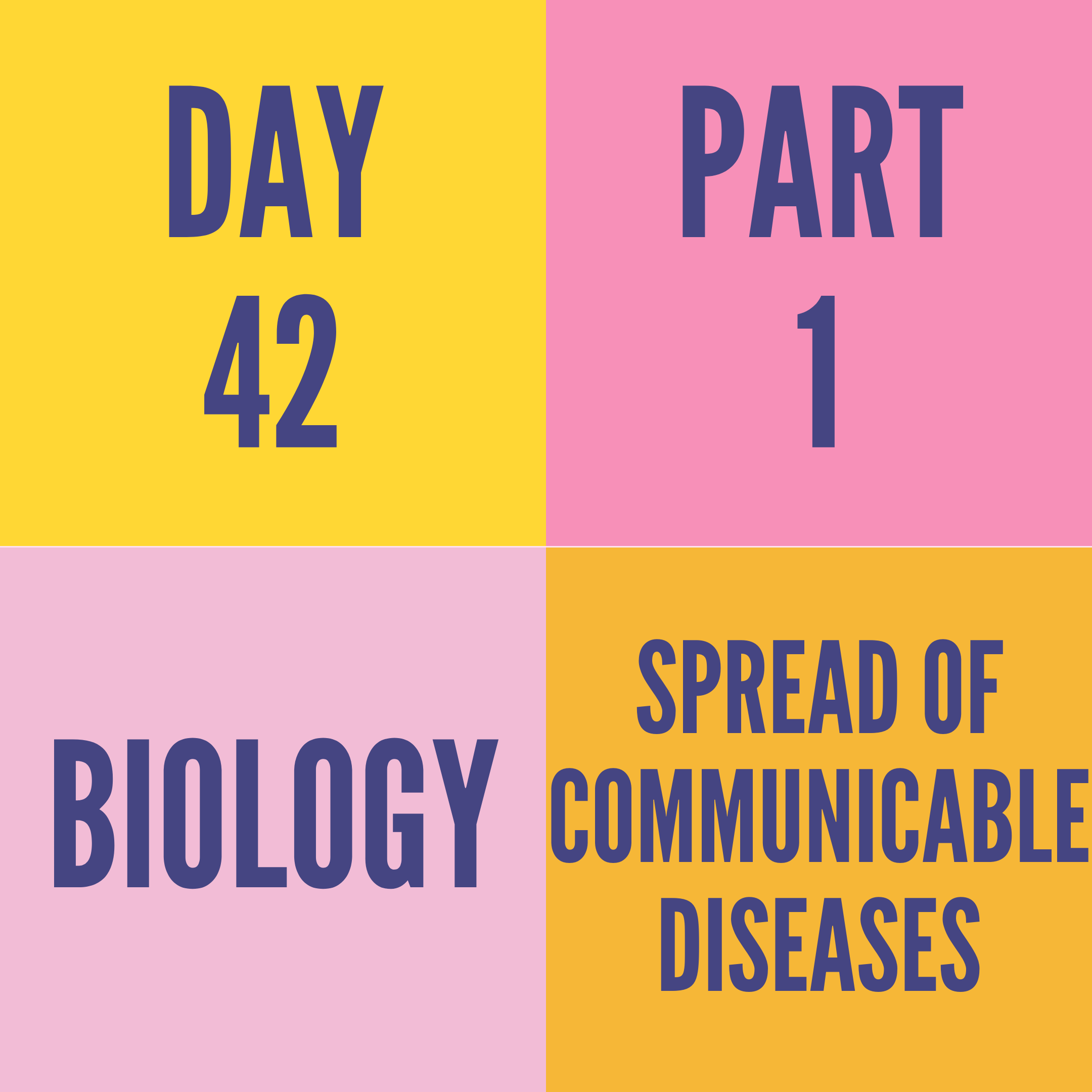 DAY-42 PART-1 SPREAD OF COMMUNICABLE DISEASES
