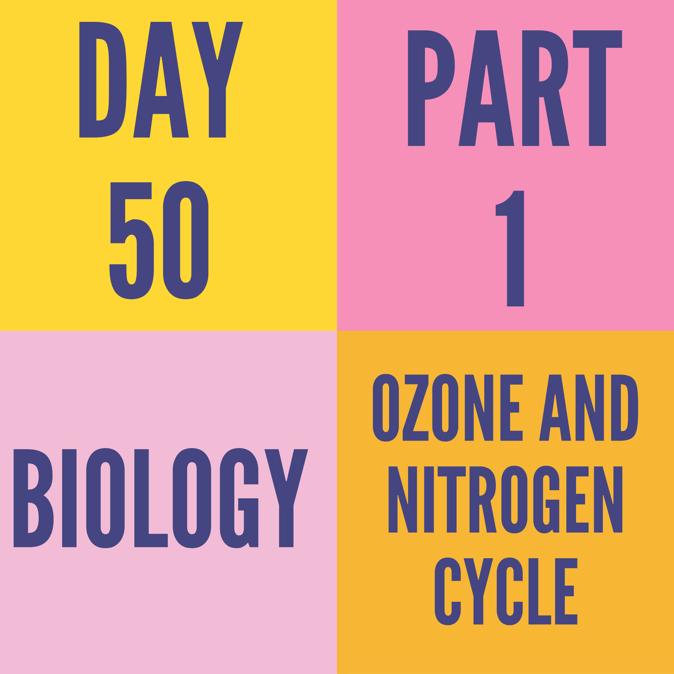 DAY-50 PART-1 OZONE AND NITROGEN CYCLE