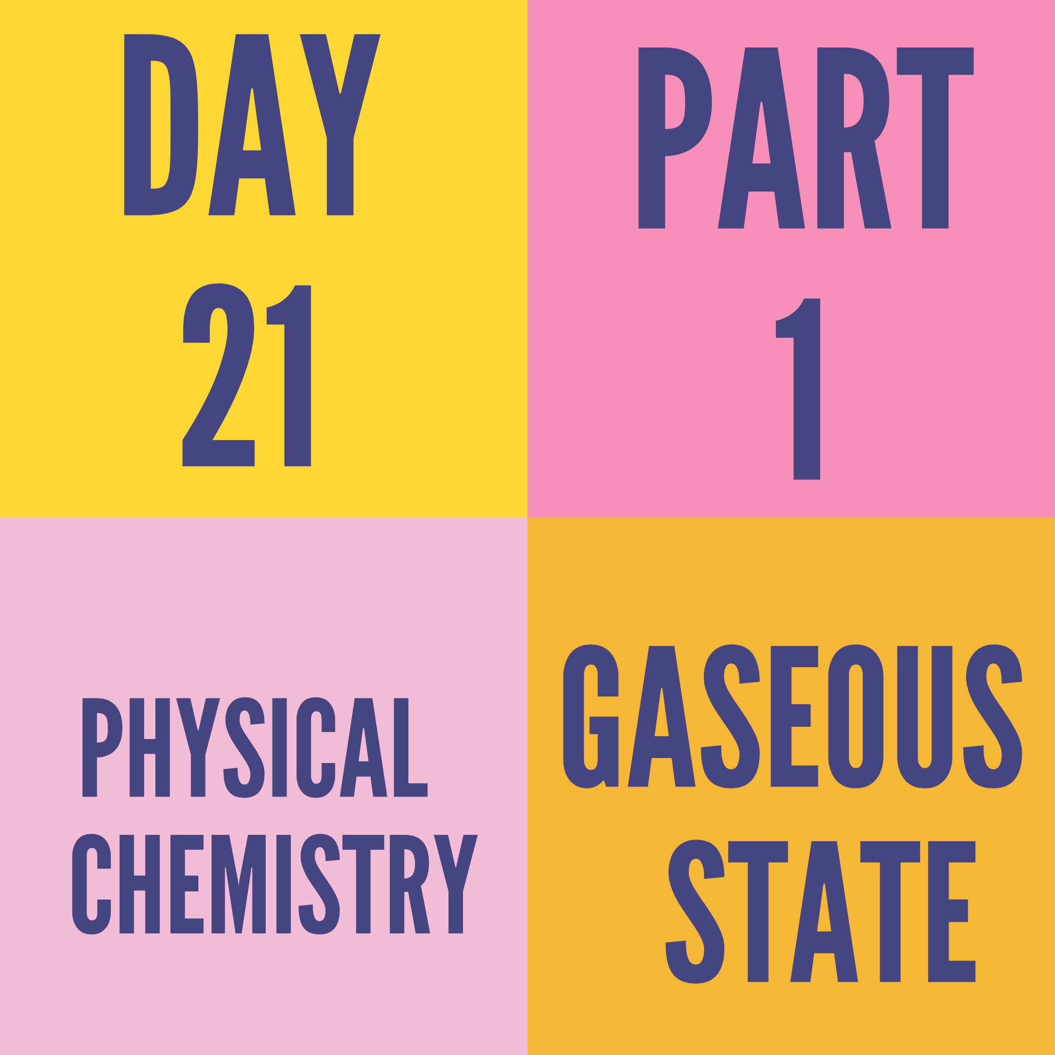 DAY-21 PART-1 GASEOUS STATE