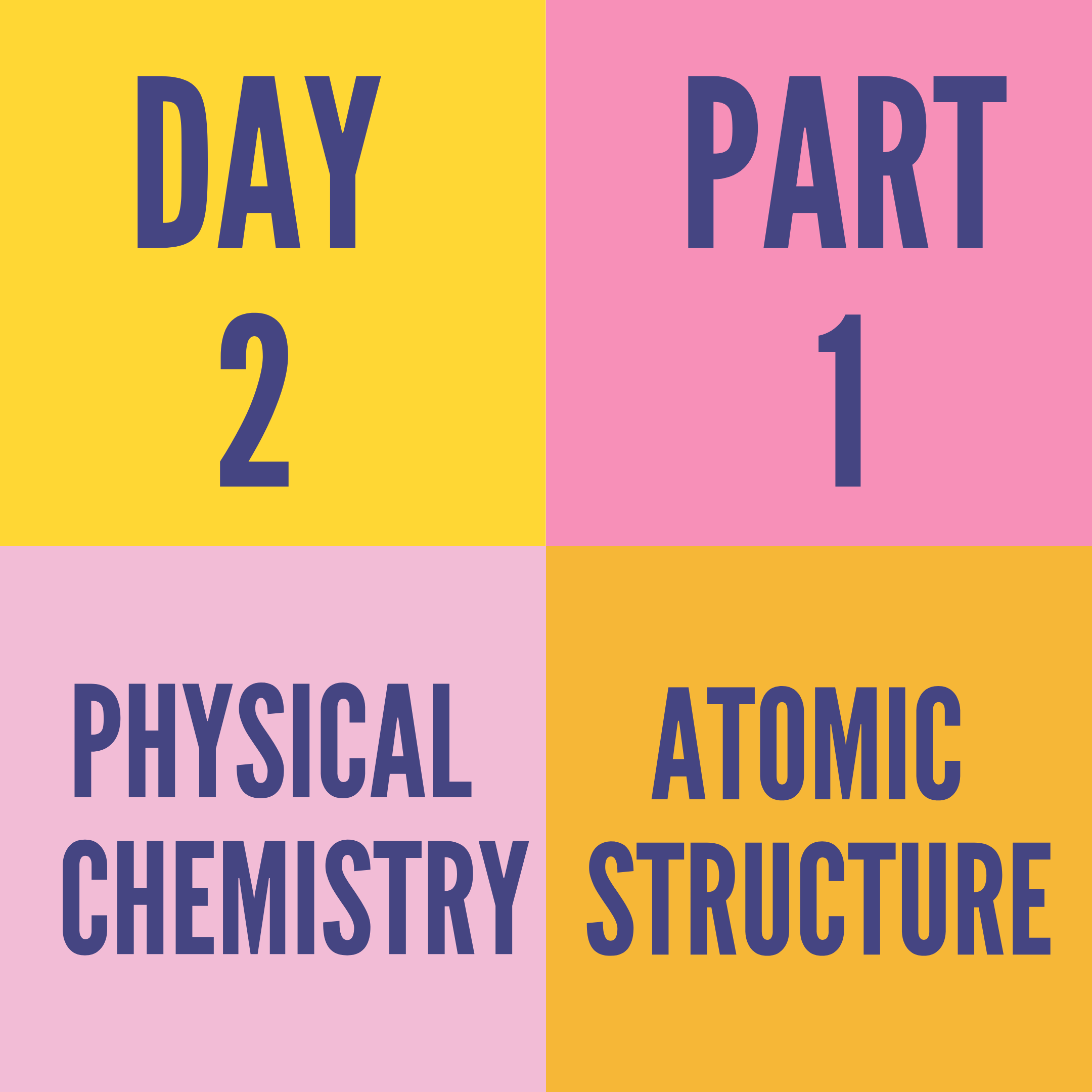 DAY-2 PART-1 ATOMIC STRUCTURE