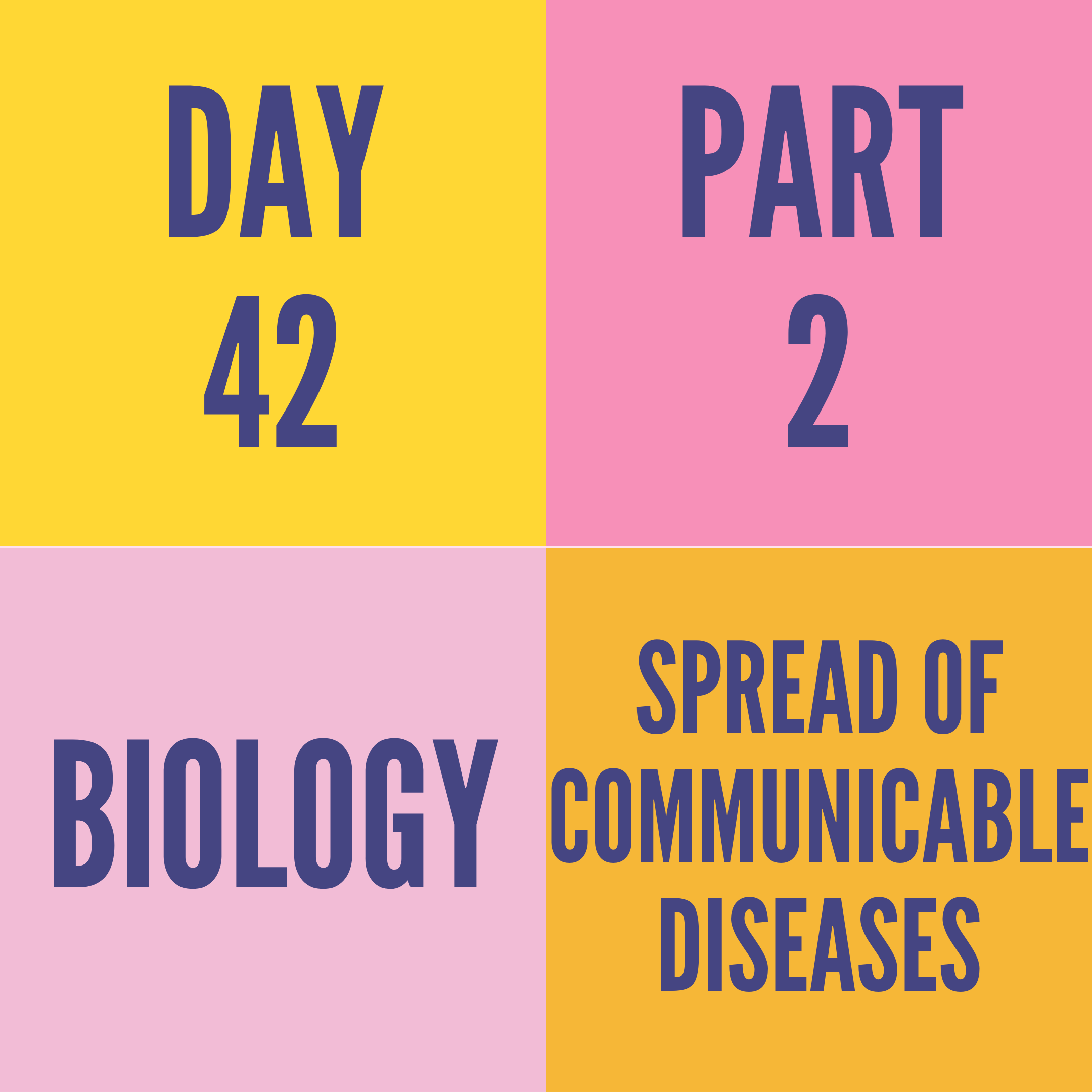 DAY-42 PART-2 SPREAD OF COMMUNICABLE DISEASES