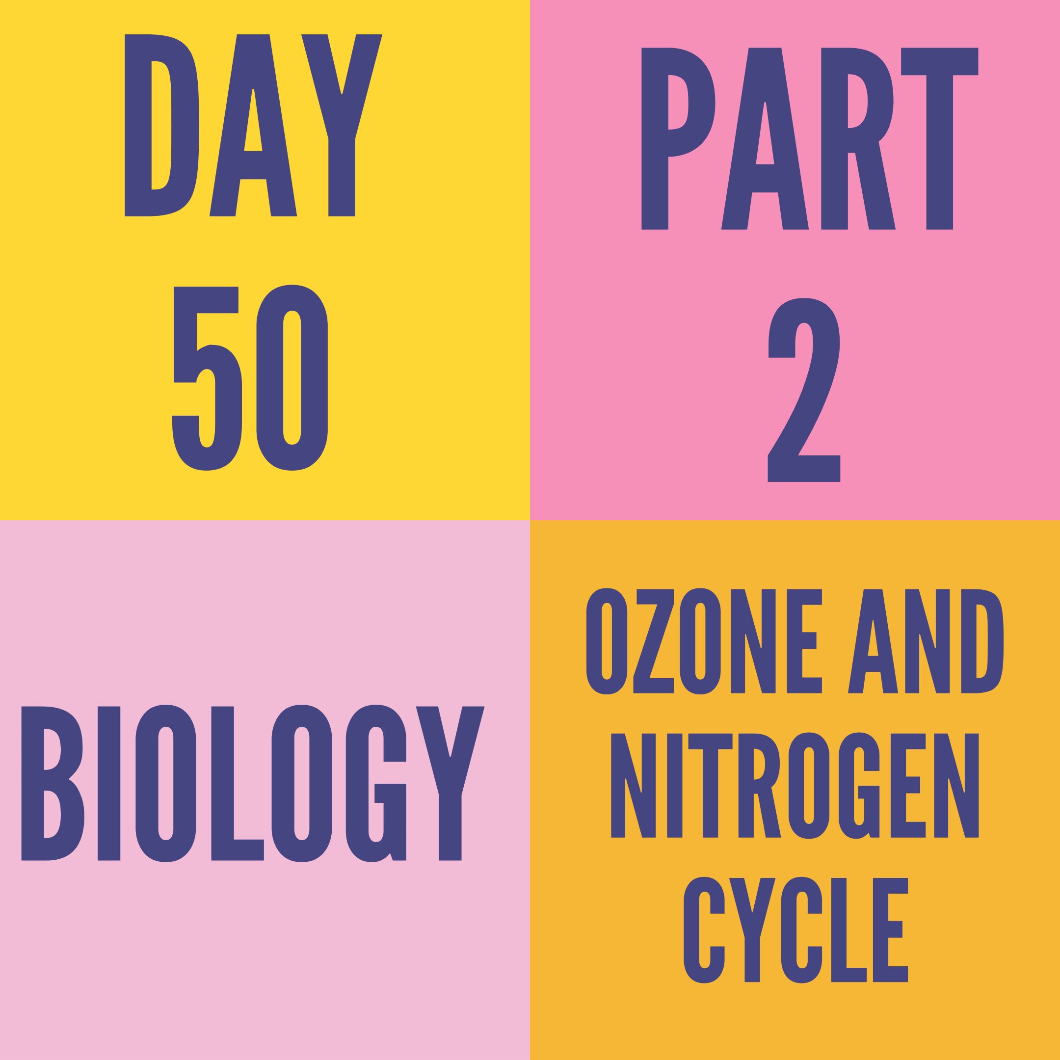 DAY-50 PART-2 OZONE AND NITROGEN CYCLE