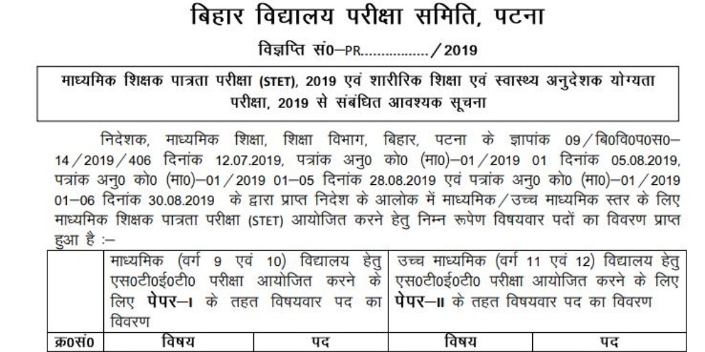 Bihar TET Notification 2019: Application Form & Exam Dates