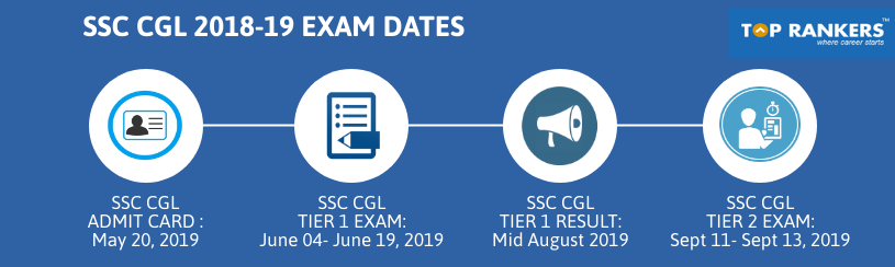 SSC CGL Exam Dates 2018-19
