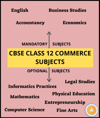 cbse class 12 commerce subjects