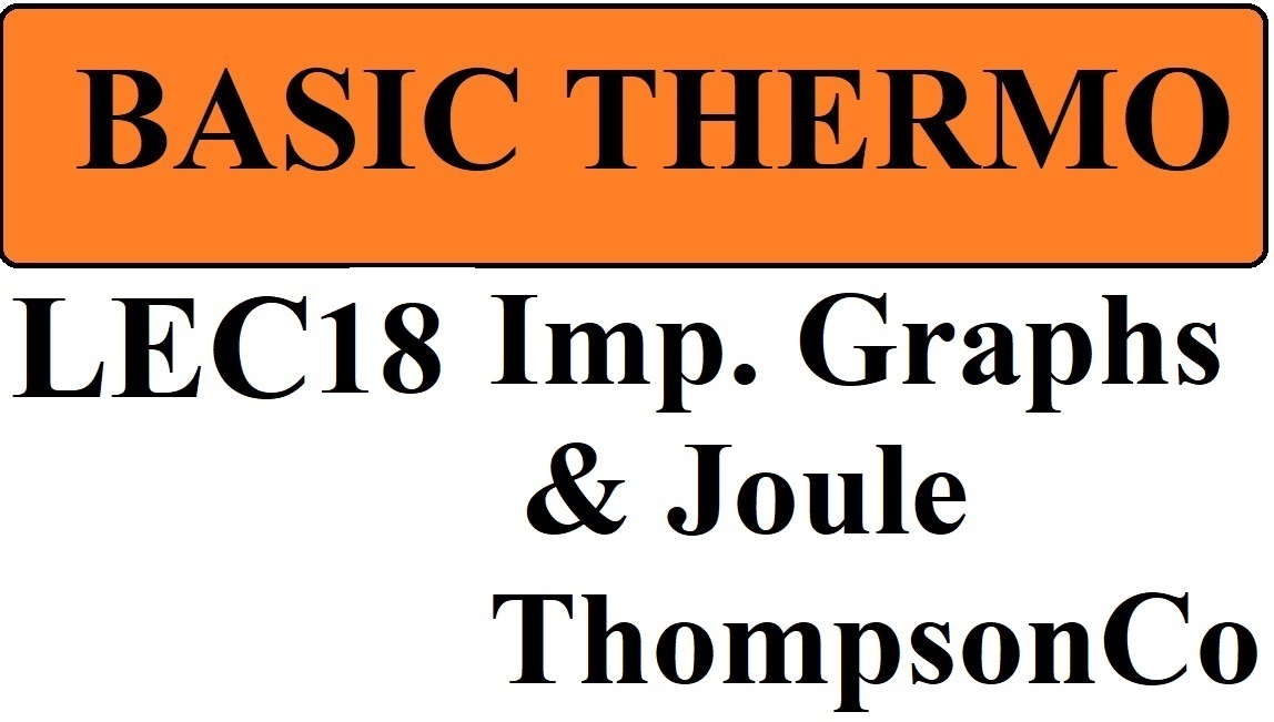 Lec 18 Graphs and Joule Thompson Coef