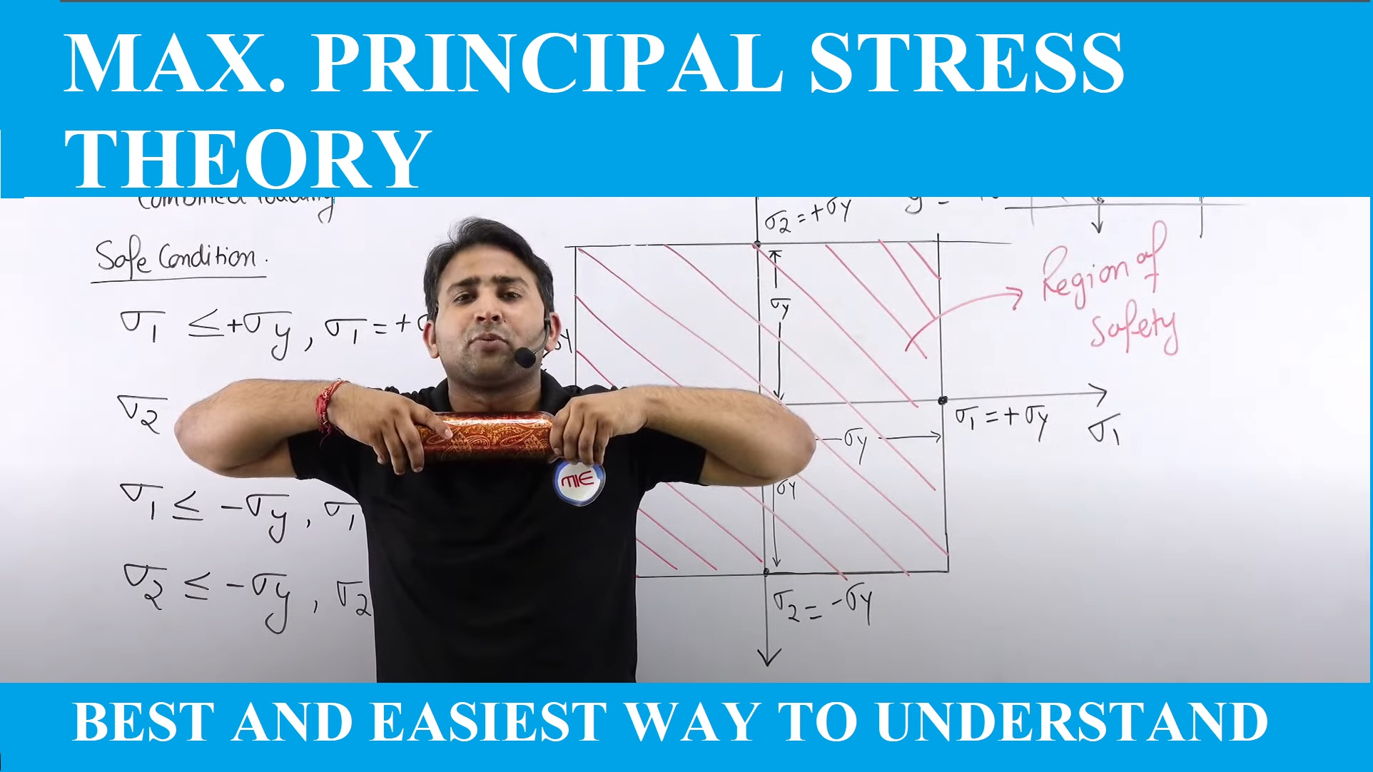 Lec 1 Theories of Failure (Basic and Max. Principal Stress Or Rankine's Theory)
