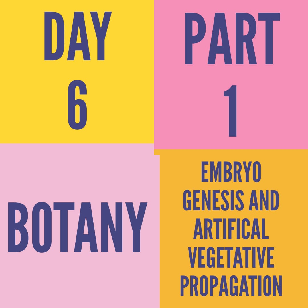 DAY-6-PART-1-EMBRYO GENESIS AND ARTIFICIAL VEGETATIVE PROPAGATION