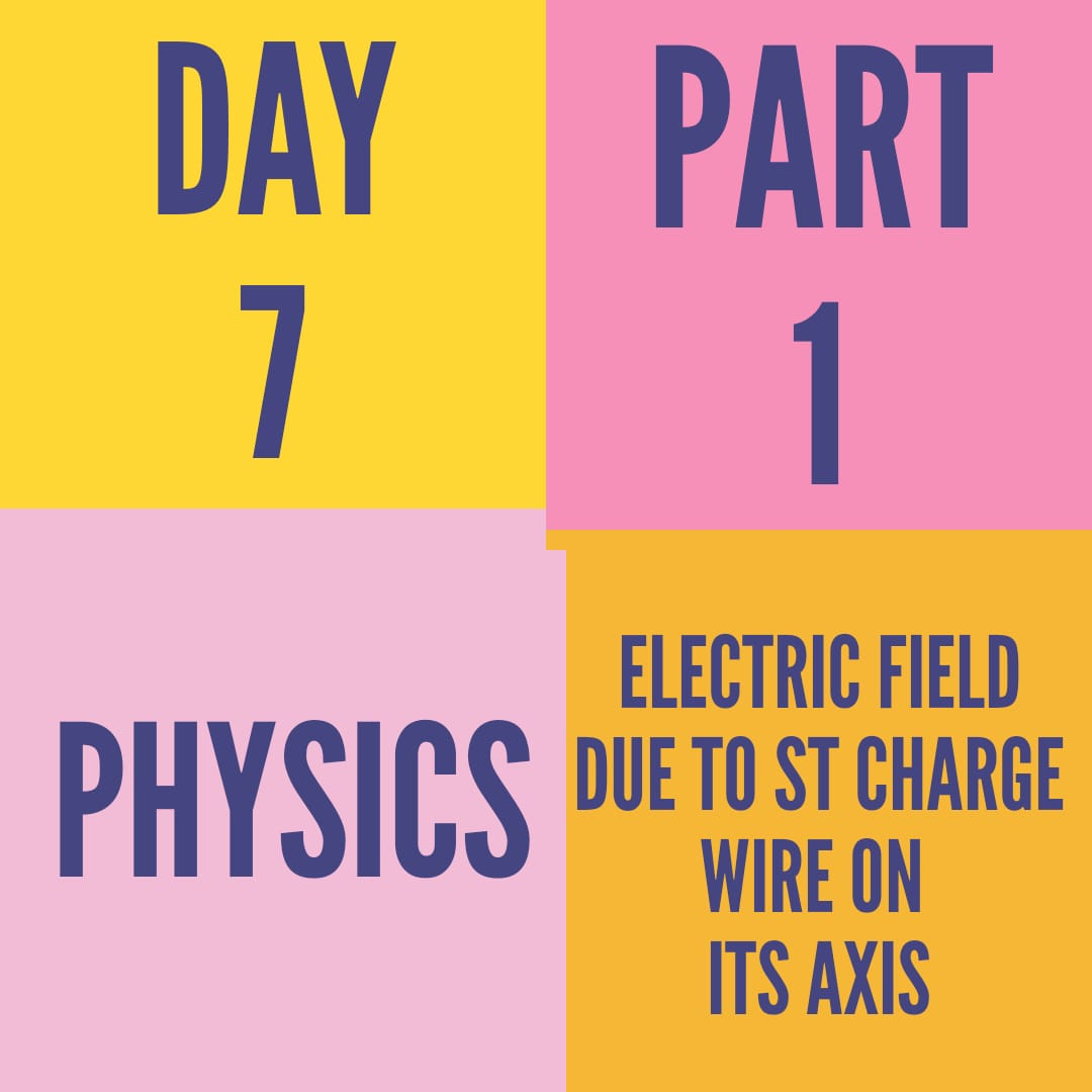 DAY-7-PART-1-ELECTRIC FIELD DUE TO ST CHARGE WIRE ON ITS AXIS