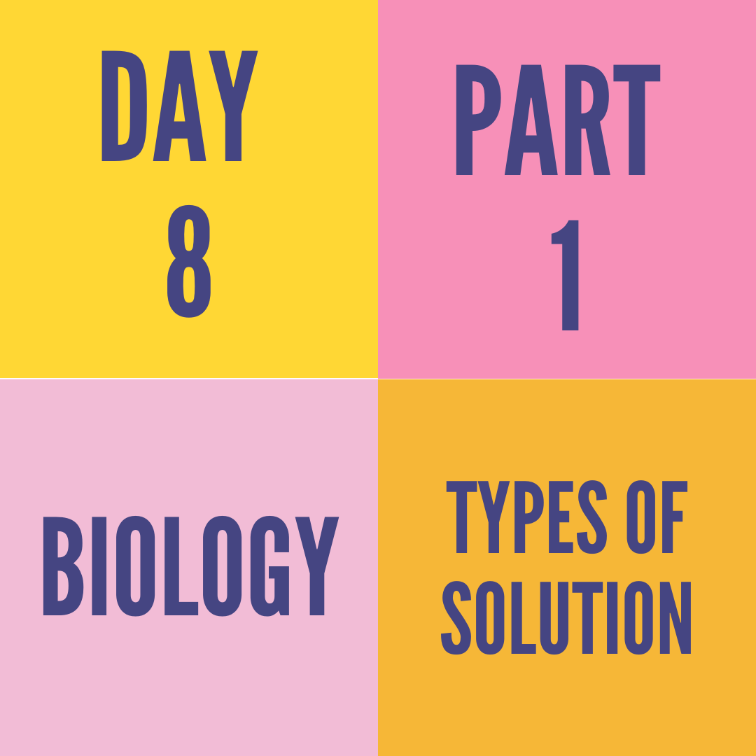 DAY-8 PART-1 TYPES OF SOLUTION