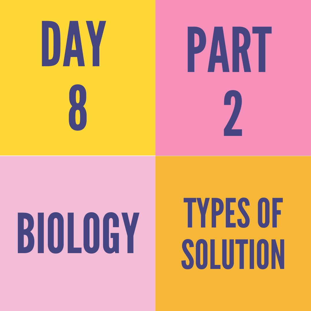 DAY-8 PART-2  TYPES OF SOLUTION