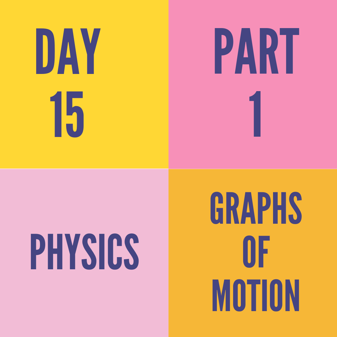 DAY-15 PART-1 GRAPHS OF MOTION