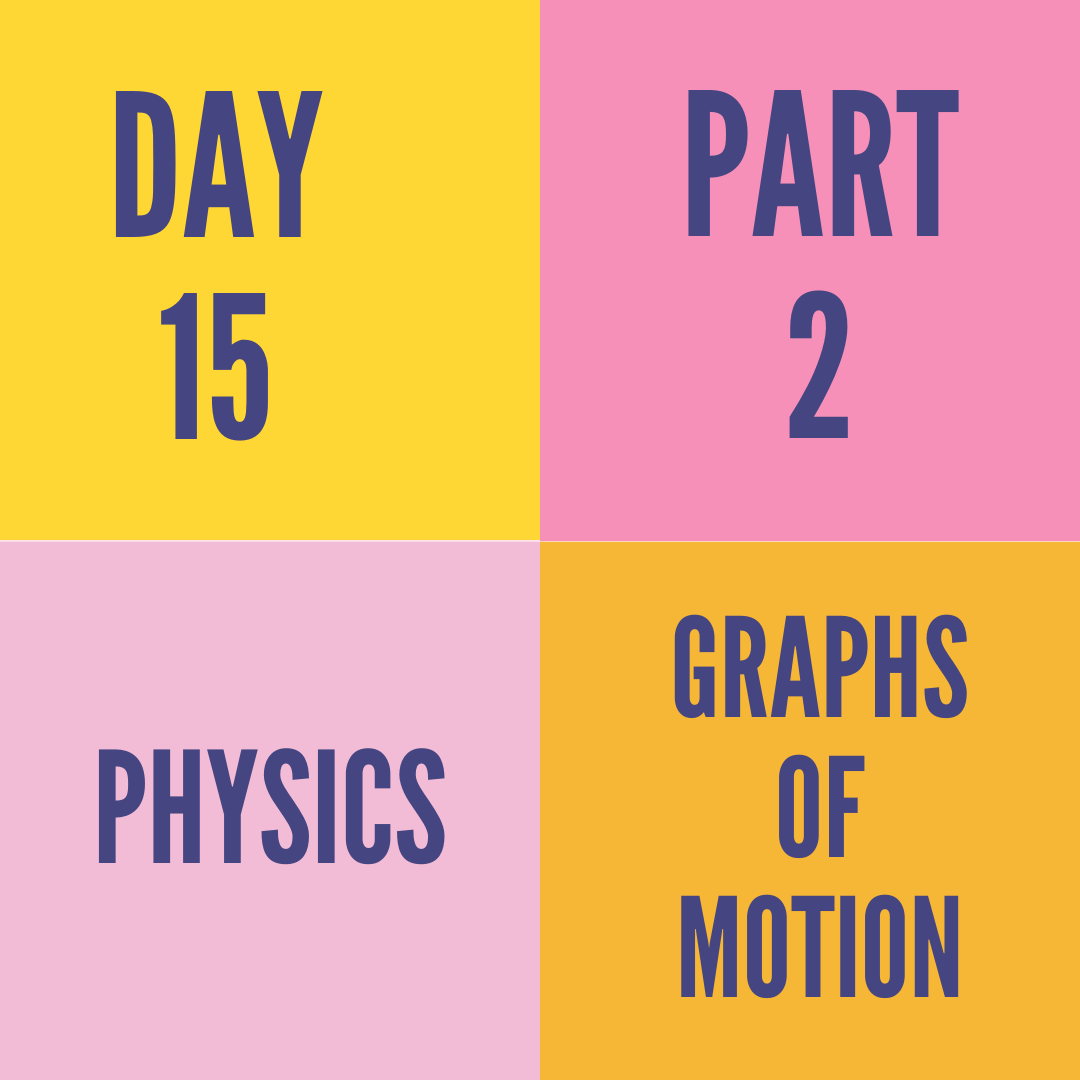 DAY-15 PART-2 GRAPHS OF MOTION