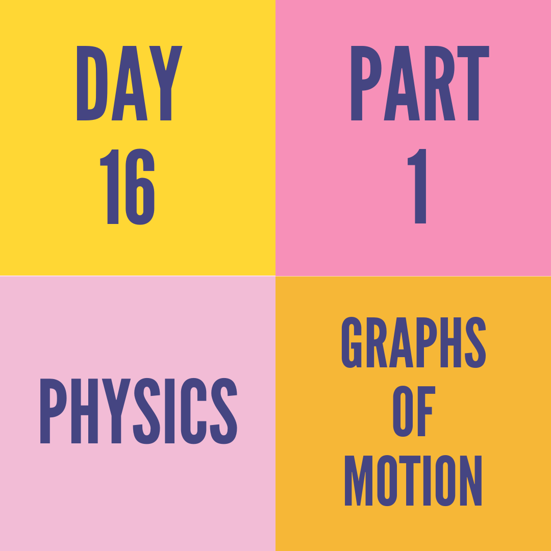 DAY-16 PART-1 GRAPHS OF MOTION