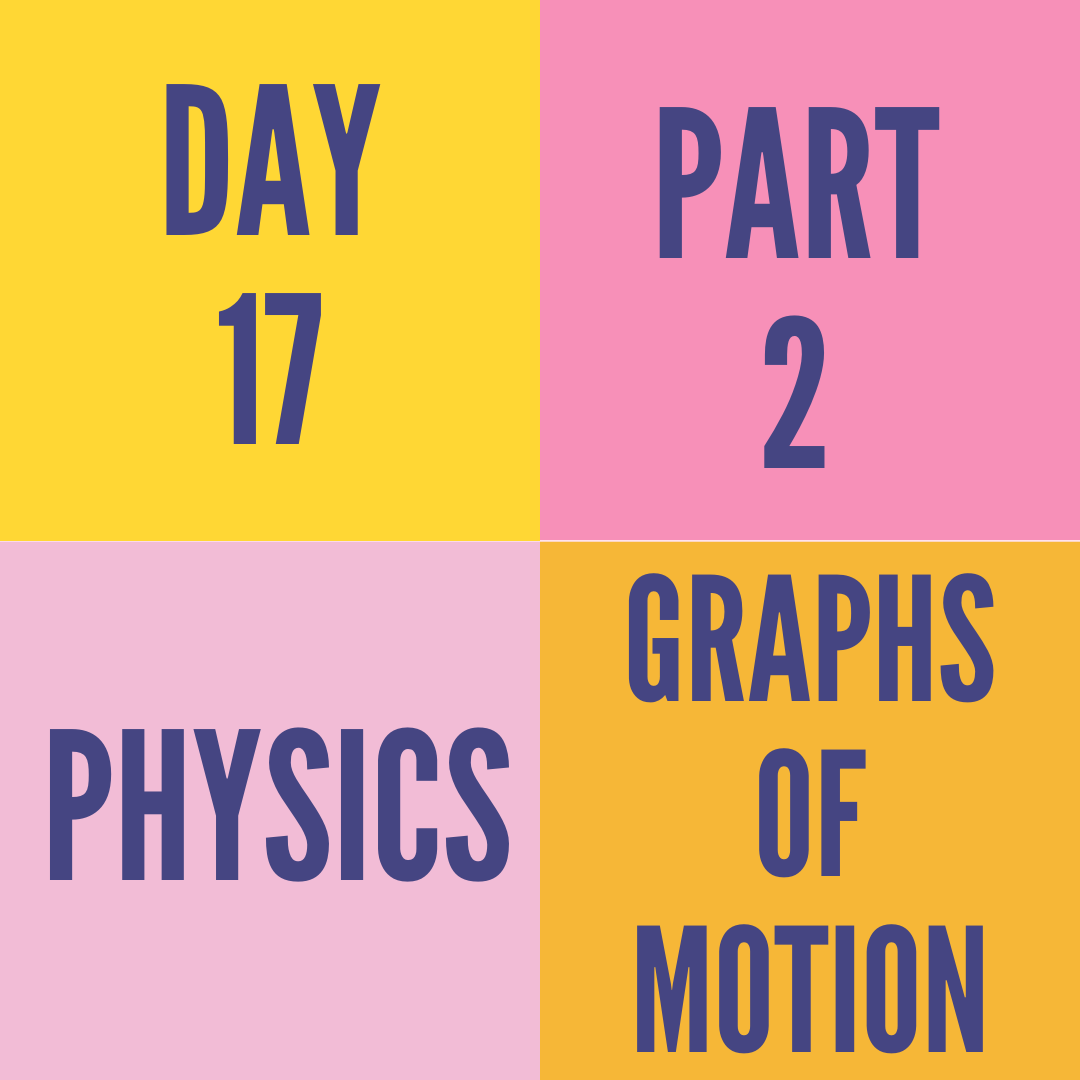 DAY-17 PART-2 GRAPHS OF MOTION