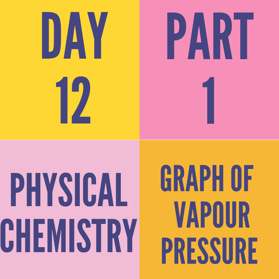 DAY-12 PART-1 GRAPH OF  VAPOUR PRESSURE