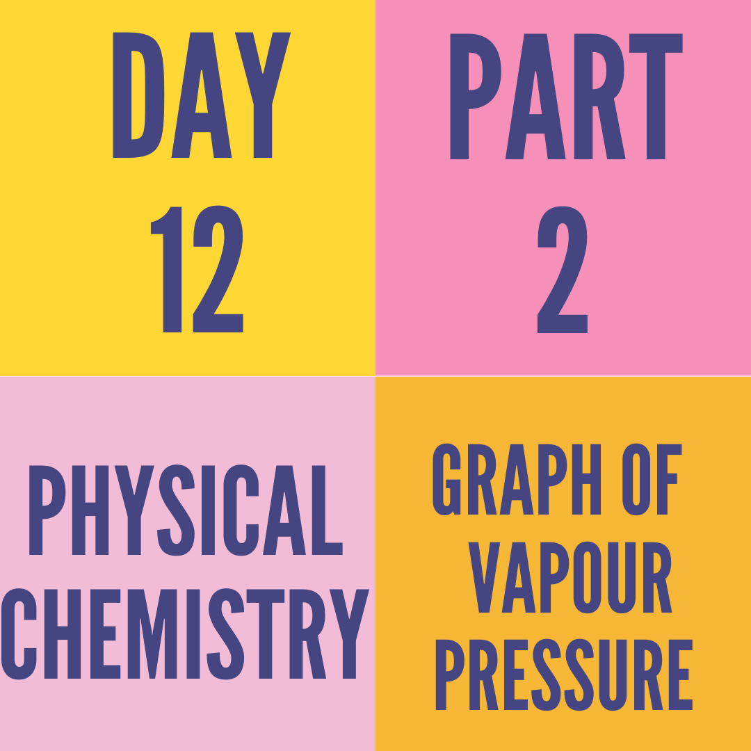 DAY-12 PART-2 GRAPH OF VAPOUR PRESSURE