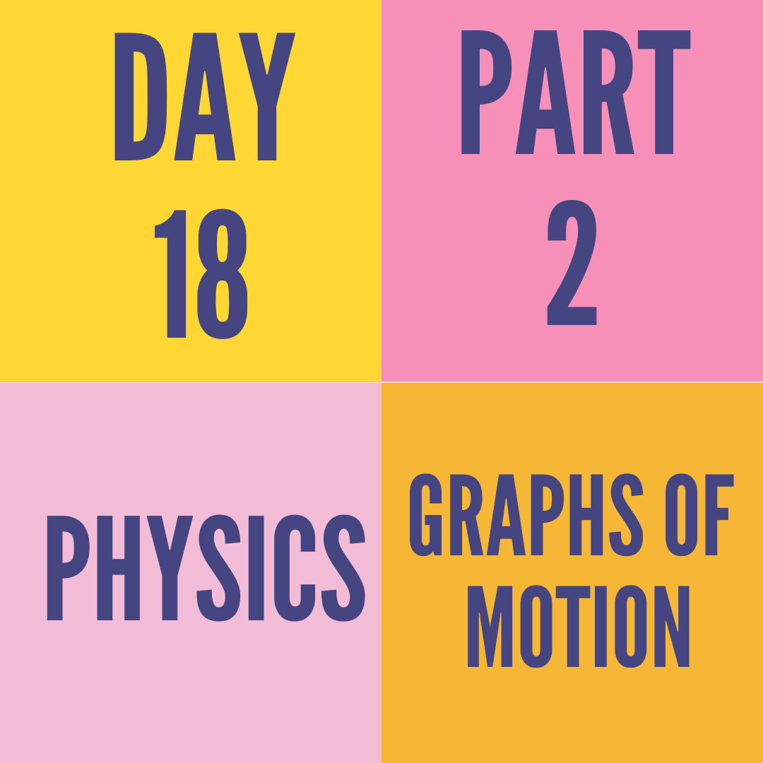 DAY-18 PART-2 GRAPHS OF MOTION