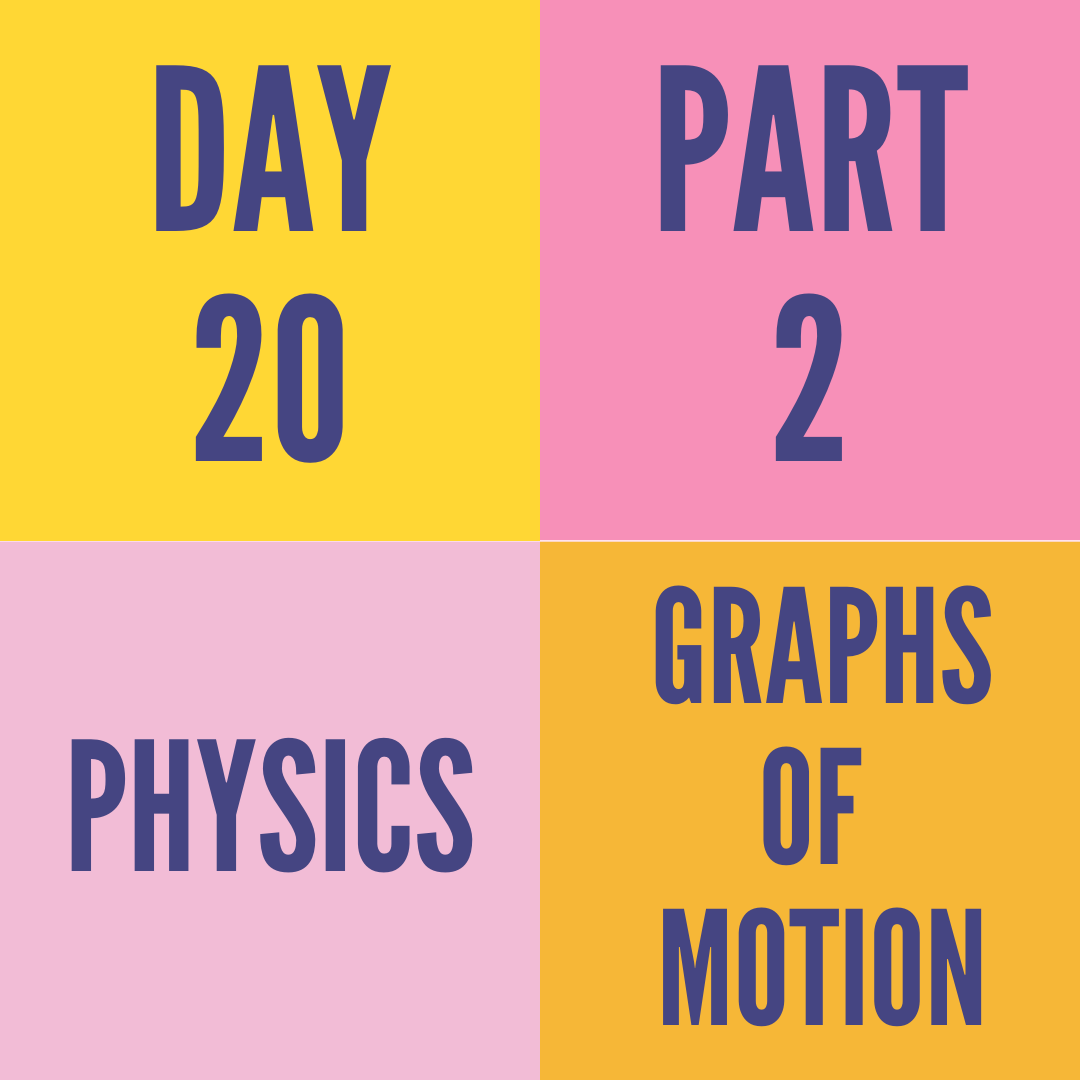 DAY-20 PART-2 GRAPHS OF MOTION