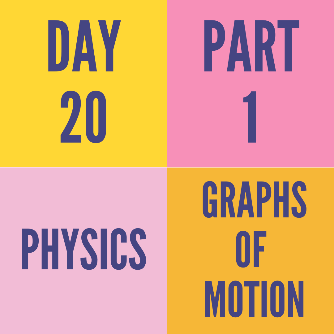 DAY-20 PART-1 GRAPHS OF MOTION