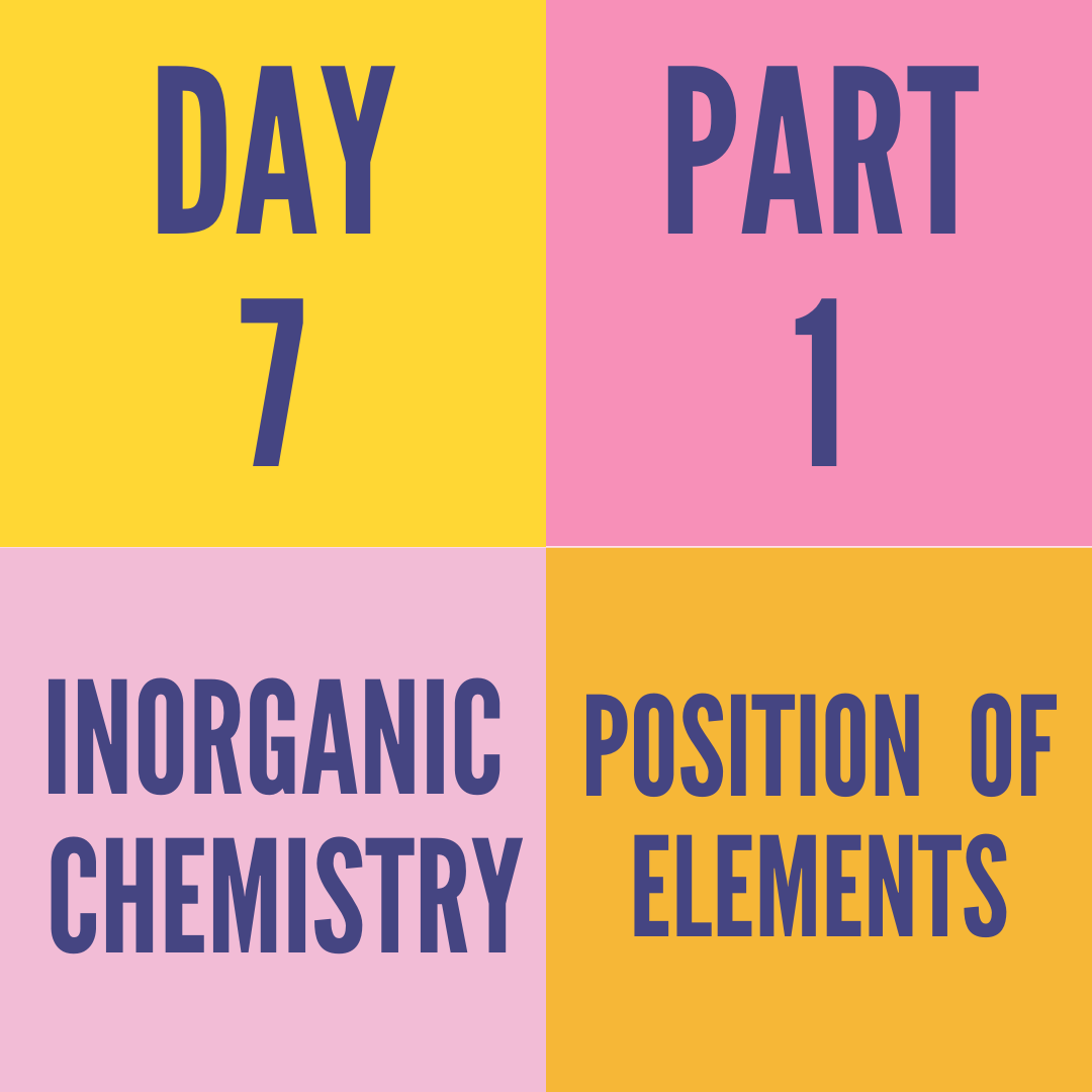DAY-7 PART-1 POSITION  OF ELEMENTS