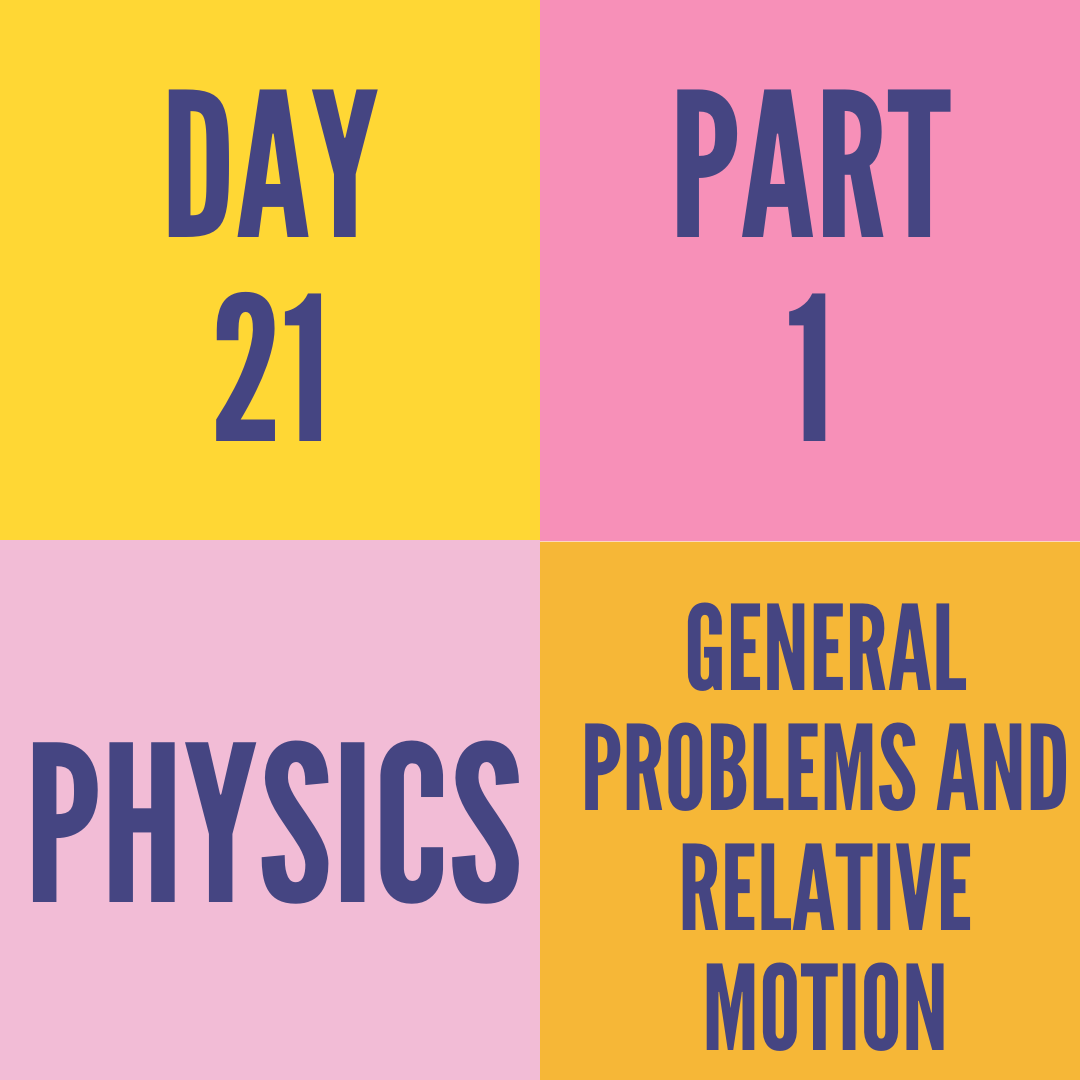 DAY-21 PART-1 GENERAL PROBLEMS AND RELATIVE MOTION