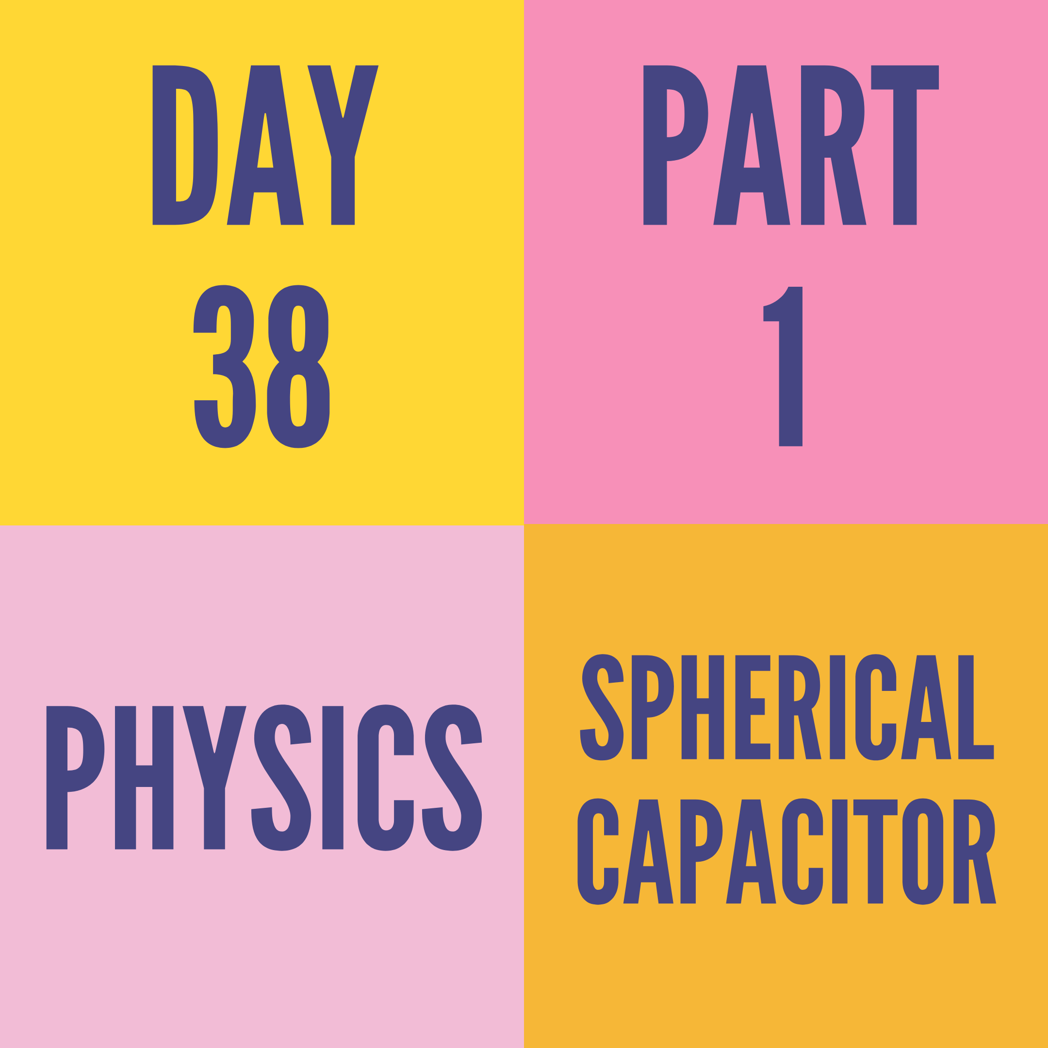 DAY-38 PART-1  SPHERICAL CAPACITOR