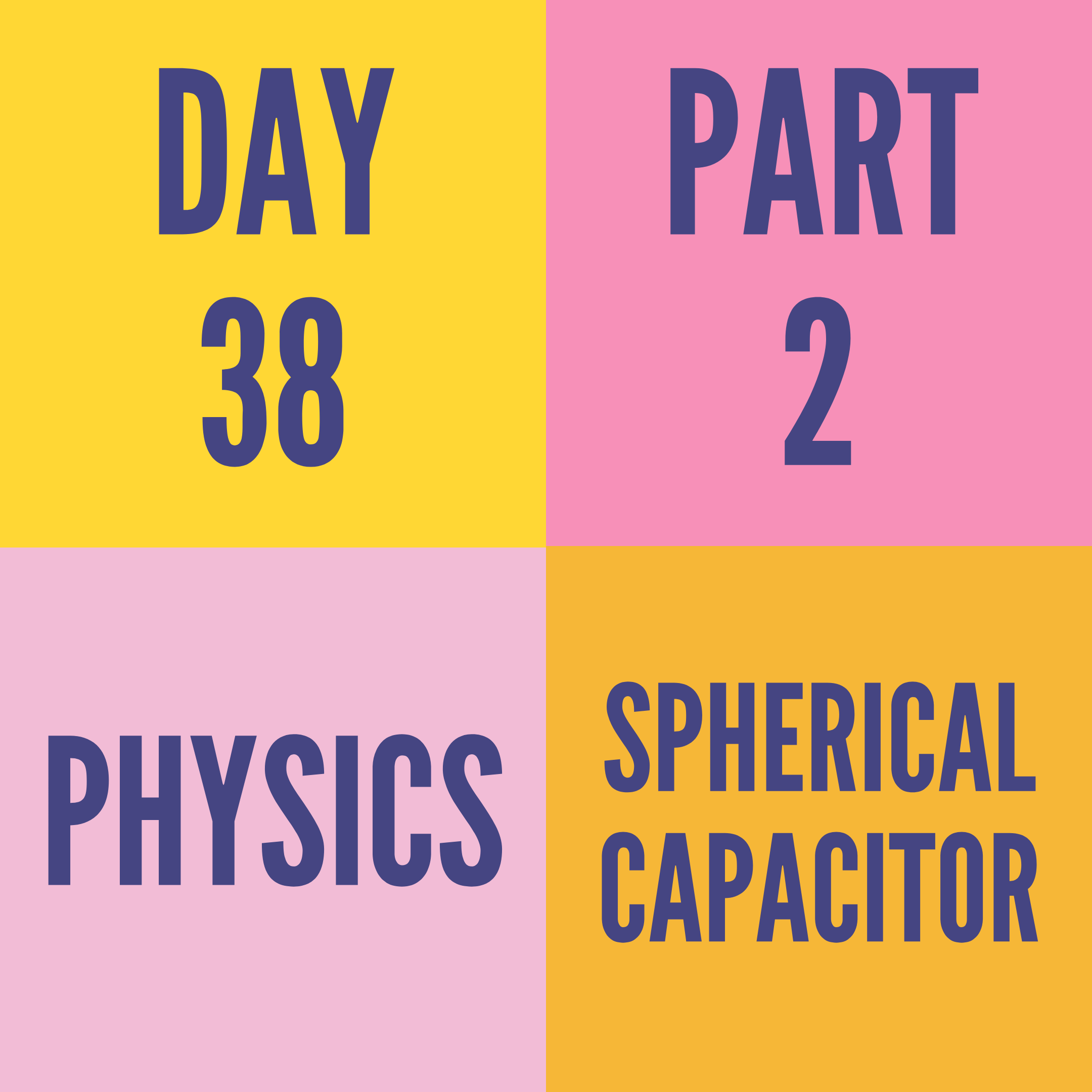 DAY-38 PART-2 SPHERICAL CAPACITOR