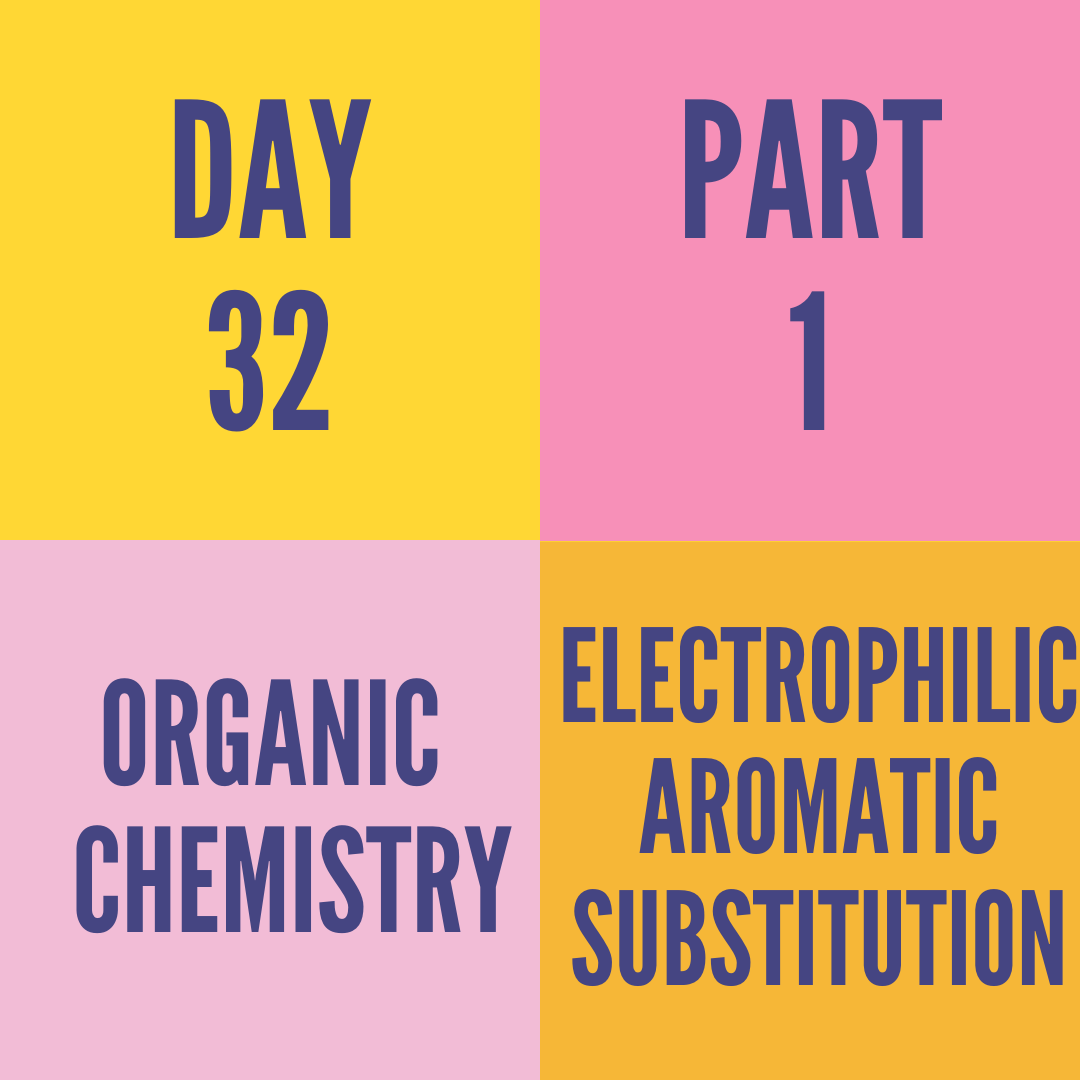 DAY-32 PART-1 ELECTROPHILIC AROMATIC SUBSTITUTION