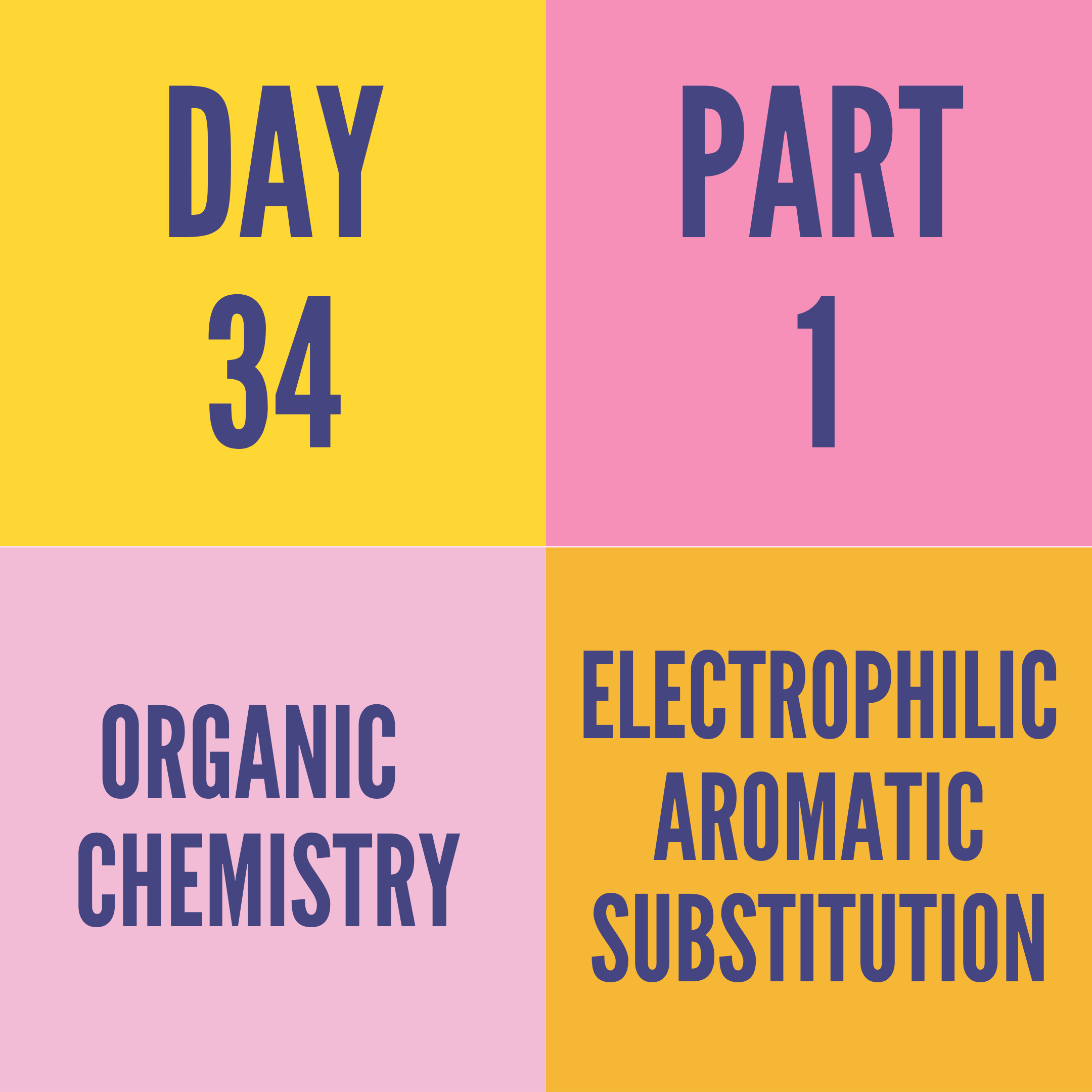 DAY-34 PART-1 ELECTROPHILIC AROMATIC SUBSTITUTION